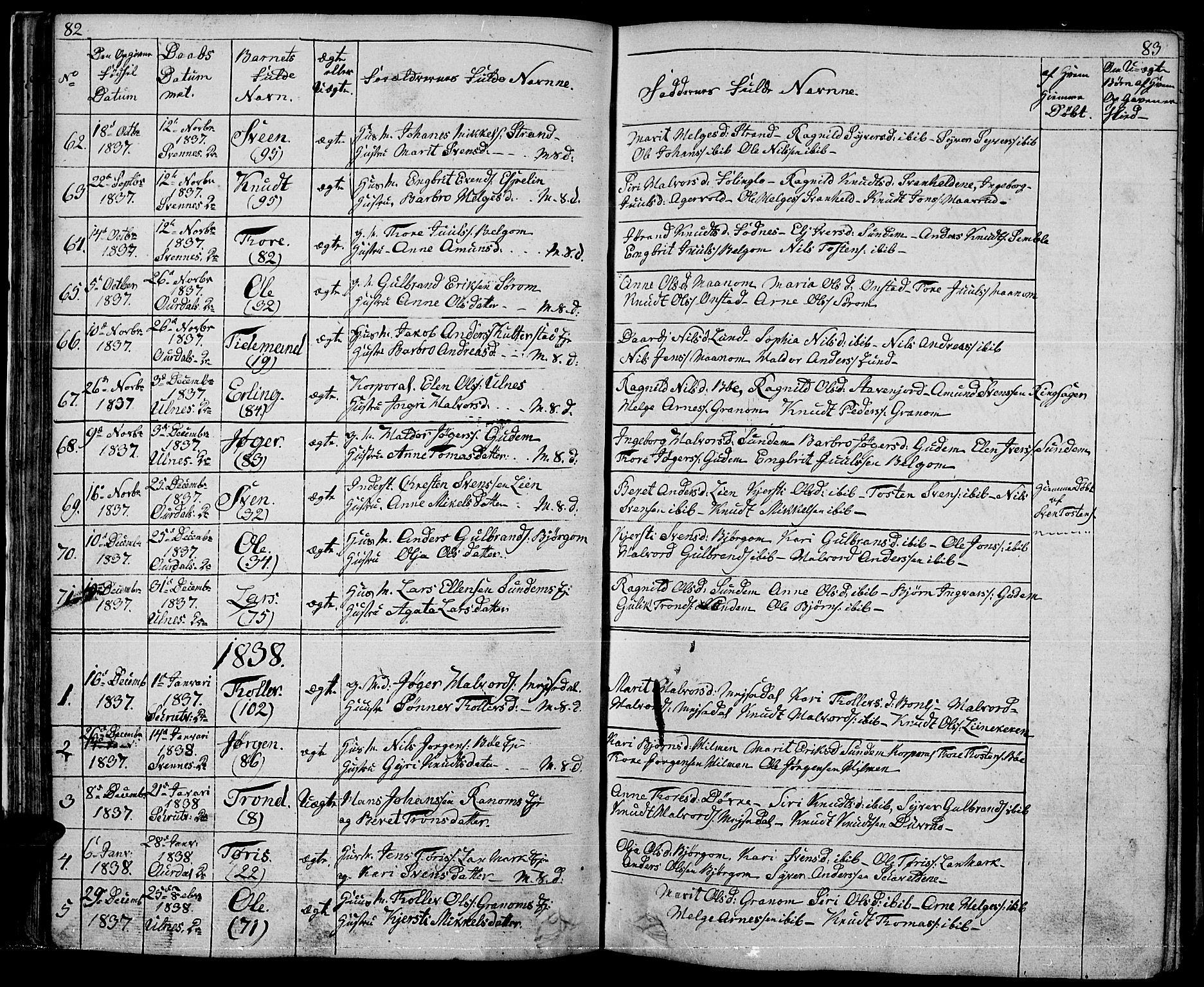 SAH, Nord-Aurdal prestekontor, Klokkerbok nr. 1, 1834-1887, s. 82-83
