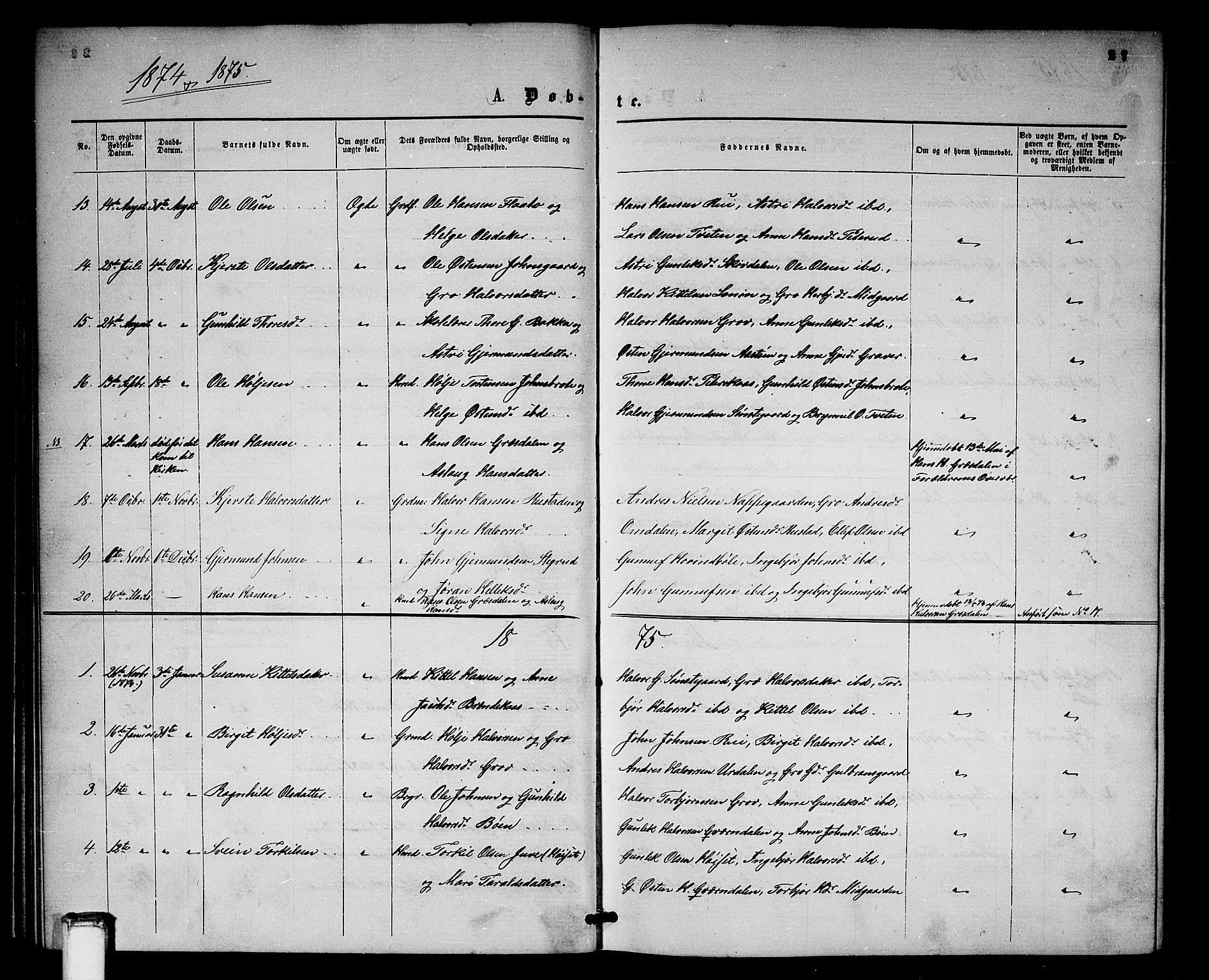 SAKO, Gransherad kirkebøker, G/Gb/L0002: Klokkerbok nr. II 2, 1860-1886, s. 27