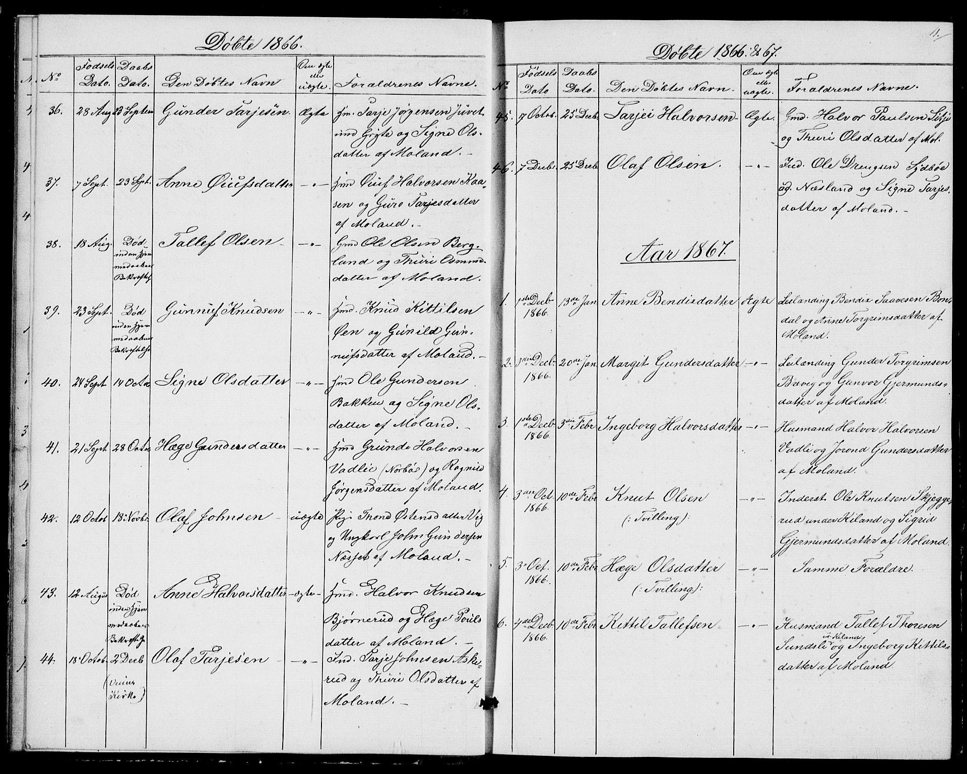 SAKO, Fyresdal kirkebøker, G/Ga/L0004: Klokkerbok nr. I 4, 1864-1892, s. 11