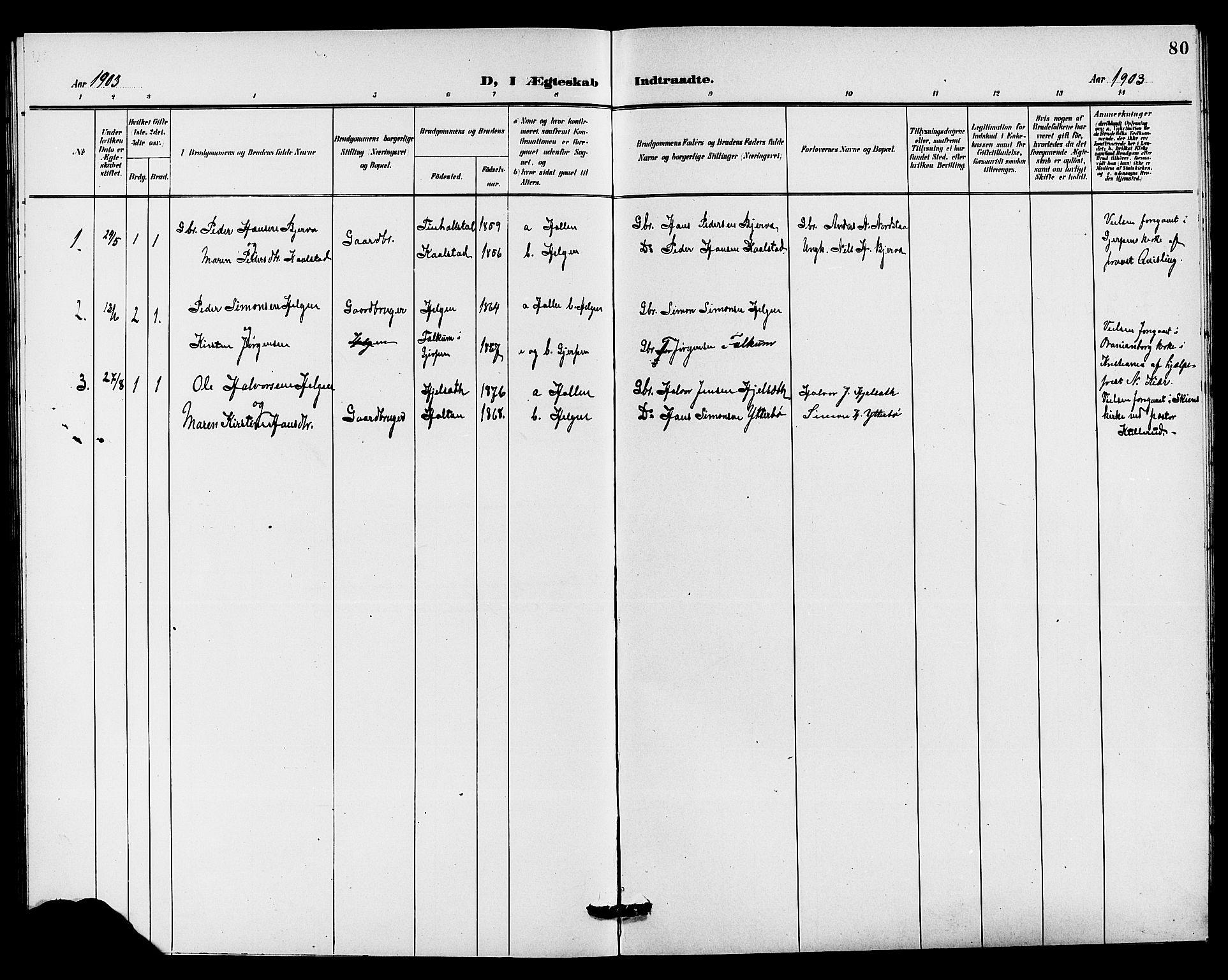 SAKO, Holla kirkebøker, G/Gb/L0002: Klokkerbok nr. II 2, 1897-1913, s. 80