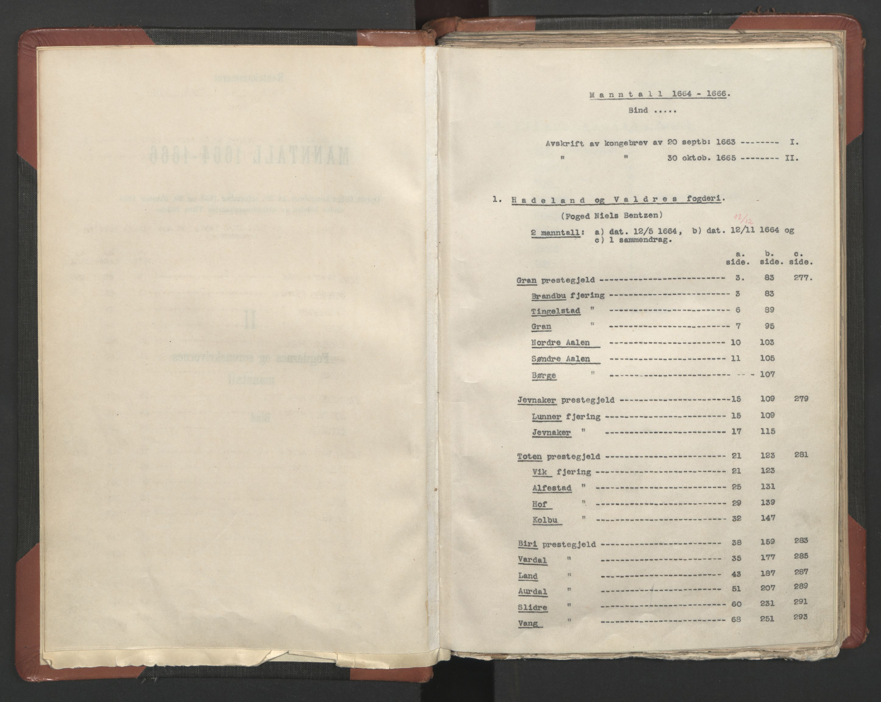RA, Fogdenes og sorenskrivernes manntall 1664-1666, nr. 4: Hadeland og Valdres fogderi og Gudbrandsdal fogderi, 1664, s. upaginert