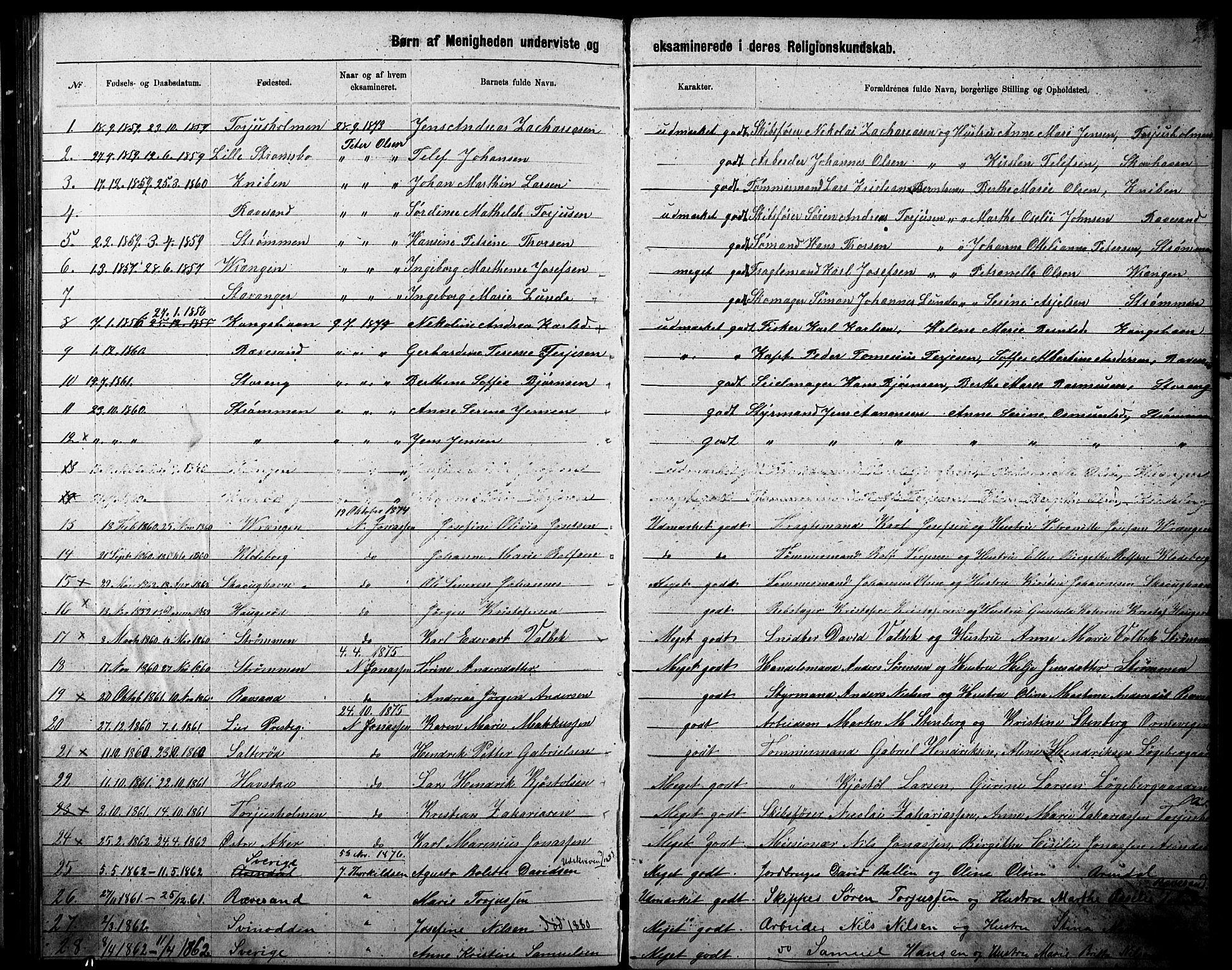 SAK, Metodistmenigheten, Arendal, F/Fa/L0002: Dissenterprotokoll nr. F-3, 1867-1884