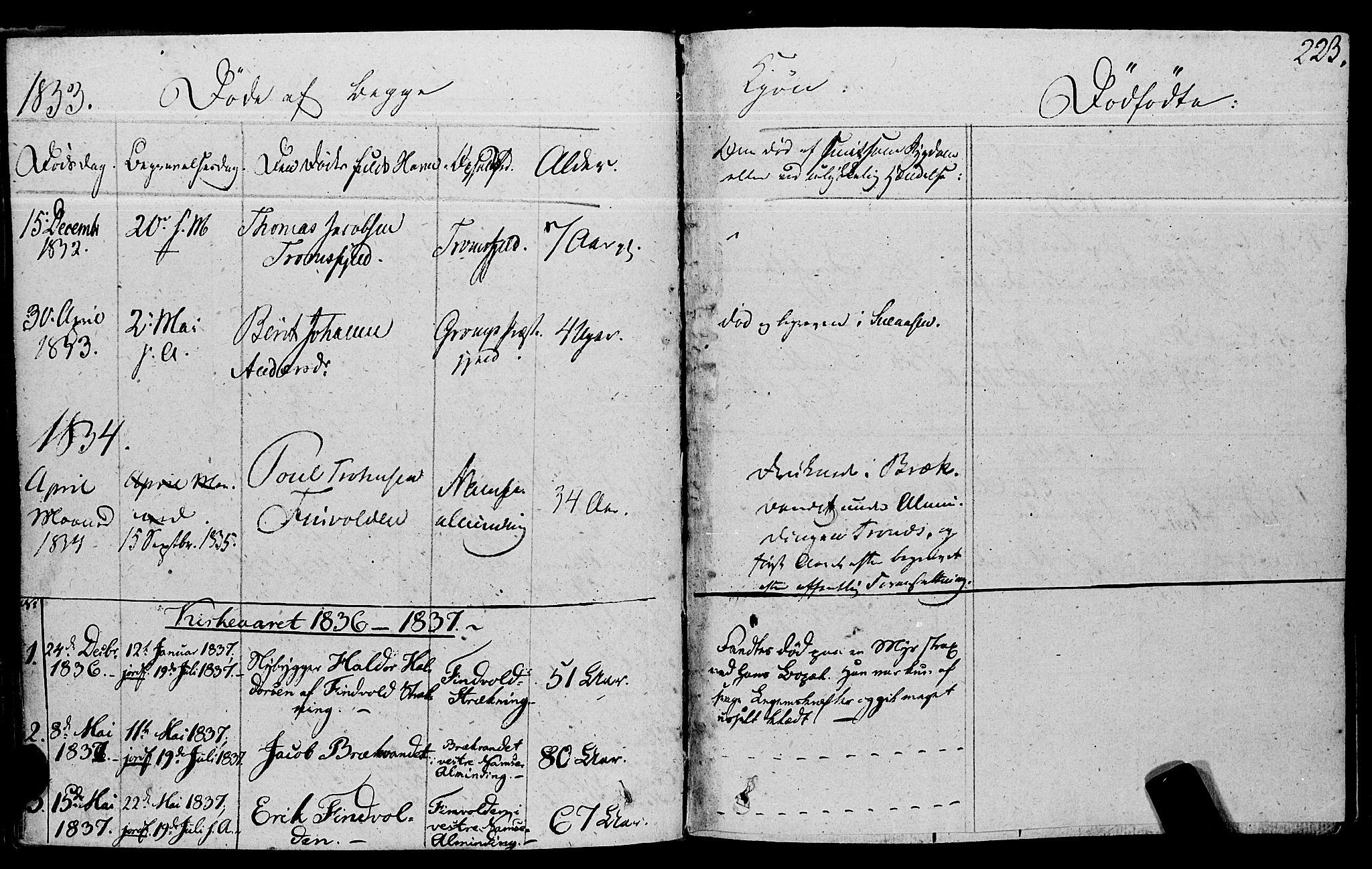 SAT, Ministerialprotokoller, klokkerbøker og fødselsregistre - Nord-Trøndelag, 762/L0538: Ministerialbok nr. 762A02 /2, 1833-1879, s. 223
