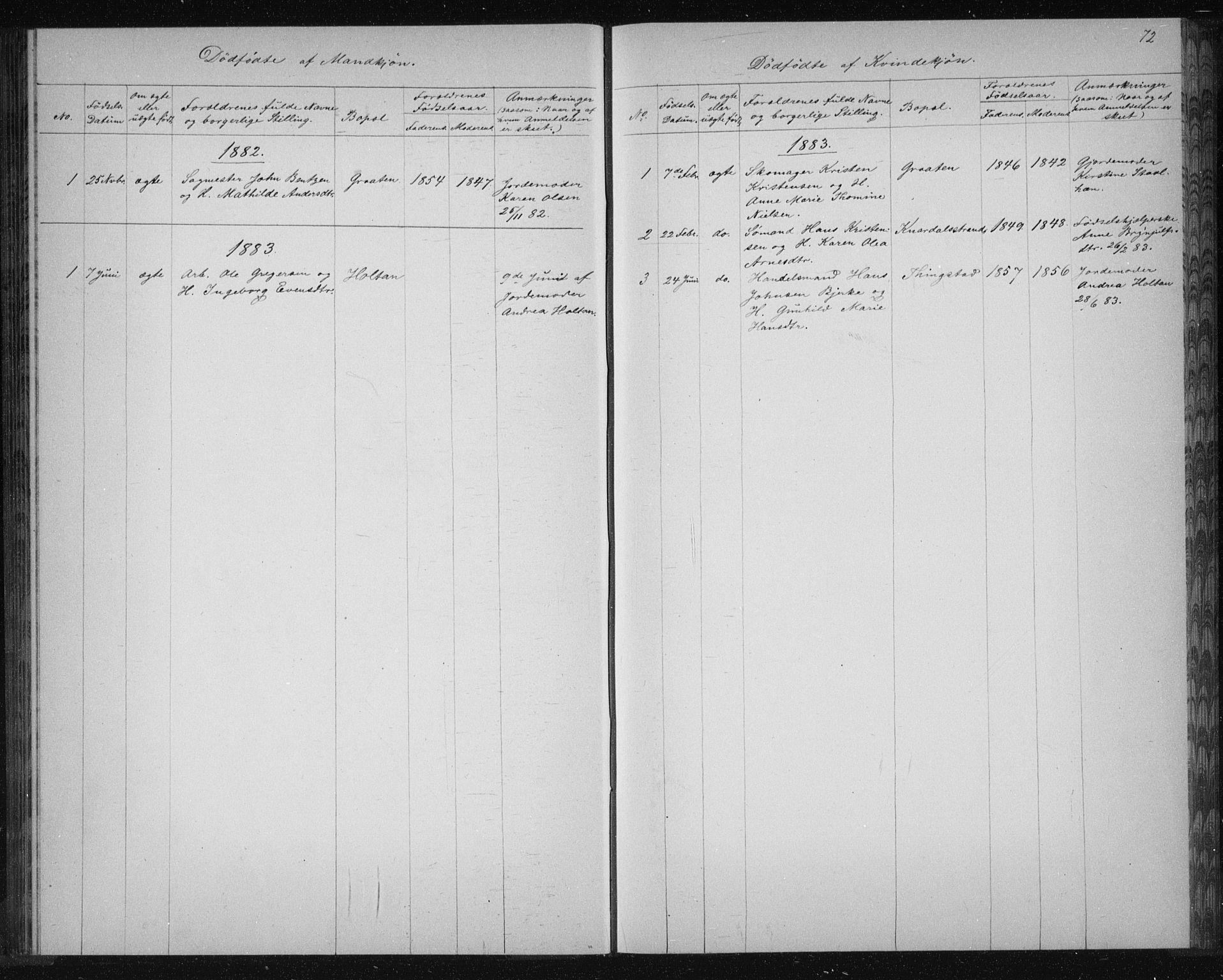 SAKO, Solum kirkebøker, G/Ga/L0006: Klokkerbok nr. I 6, 1882-1883, s. 72
