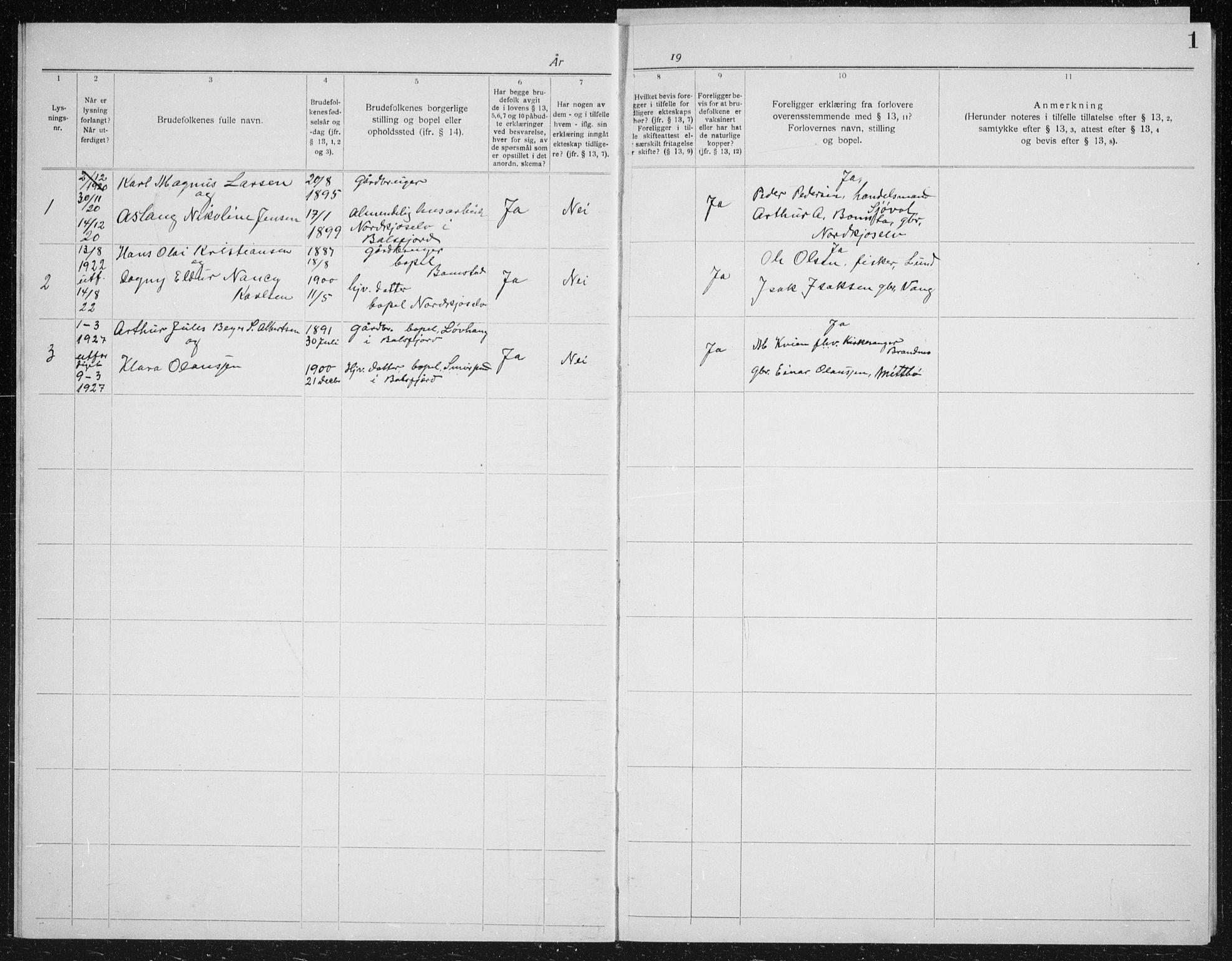 SATØ, Fylkesmannen i Troms, A7.10.1/L1976: Dissenterprotokoll nr. TF 1976, 1920-1927, s. 1