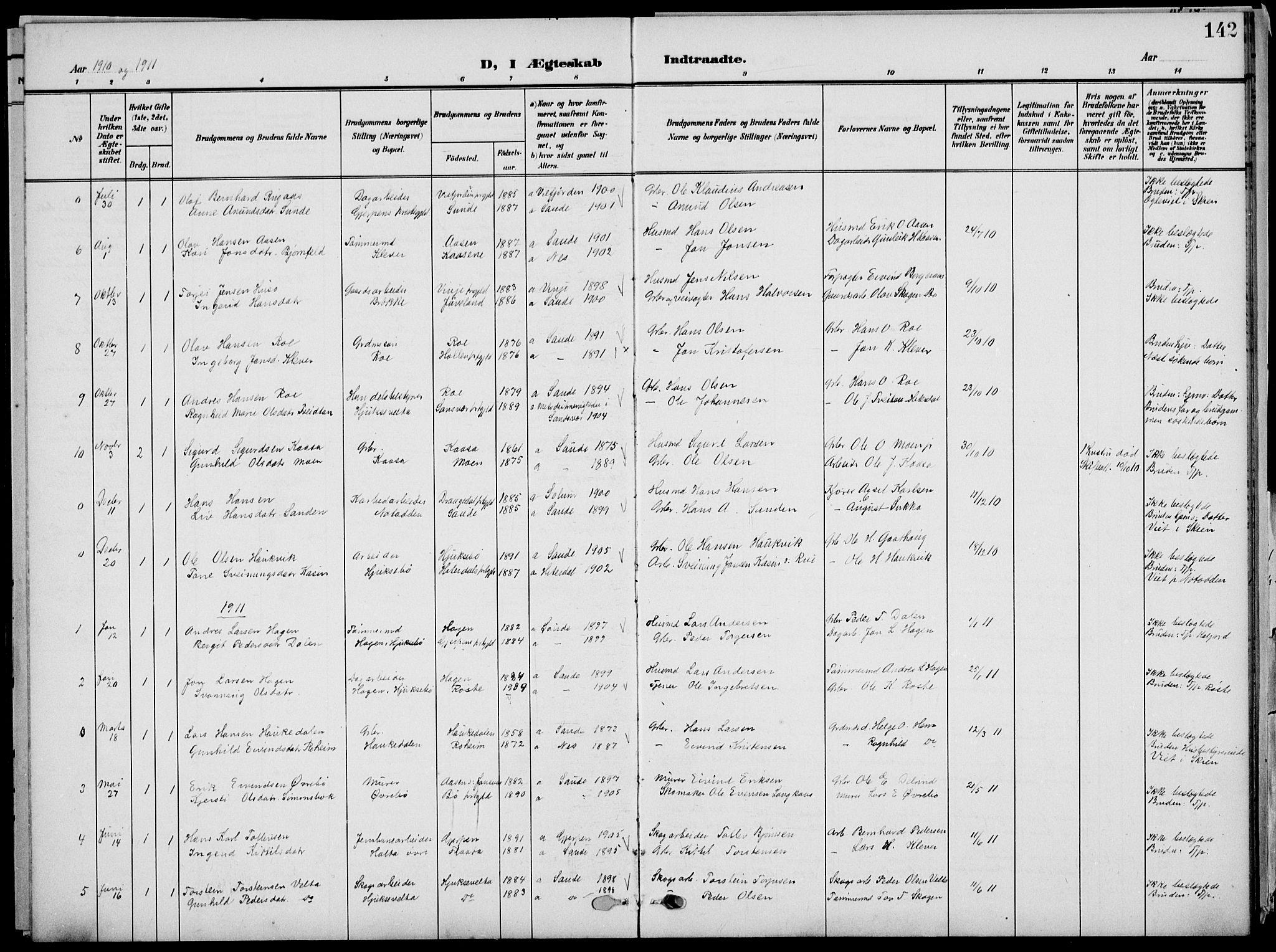 SAKO, Sauherad kirkebøker, G/Ga/L0004a: Klokkerbok nr. I 4, 1906-1934, s. 142