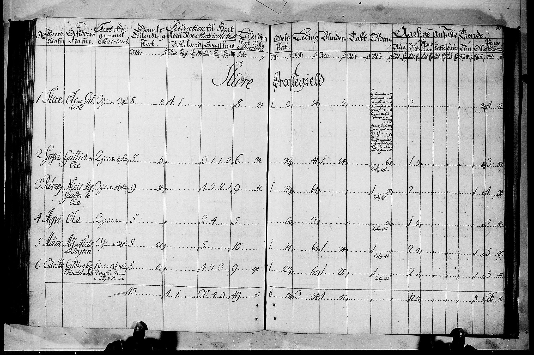 RA, Rentekammeret inntil 1814, Realistisk ordnet avdeling, N/Nb/Nbf/L0105: Hadeland, Toten og Valdres matrikkelprotokoll, 1723, s. 142b-143a