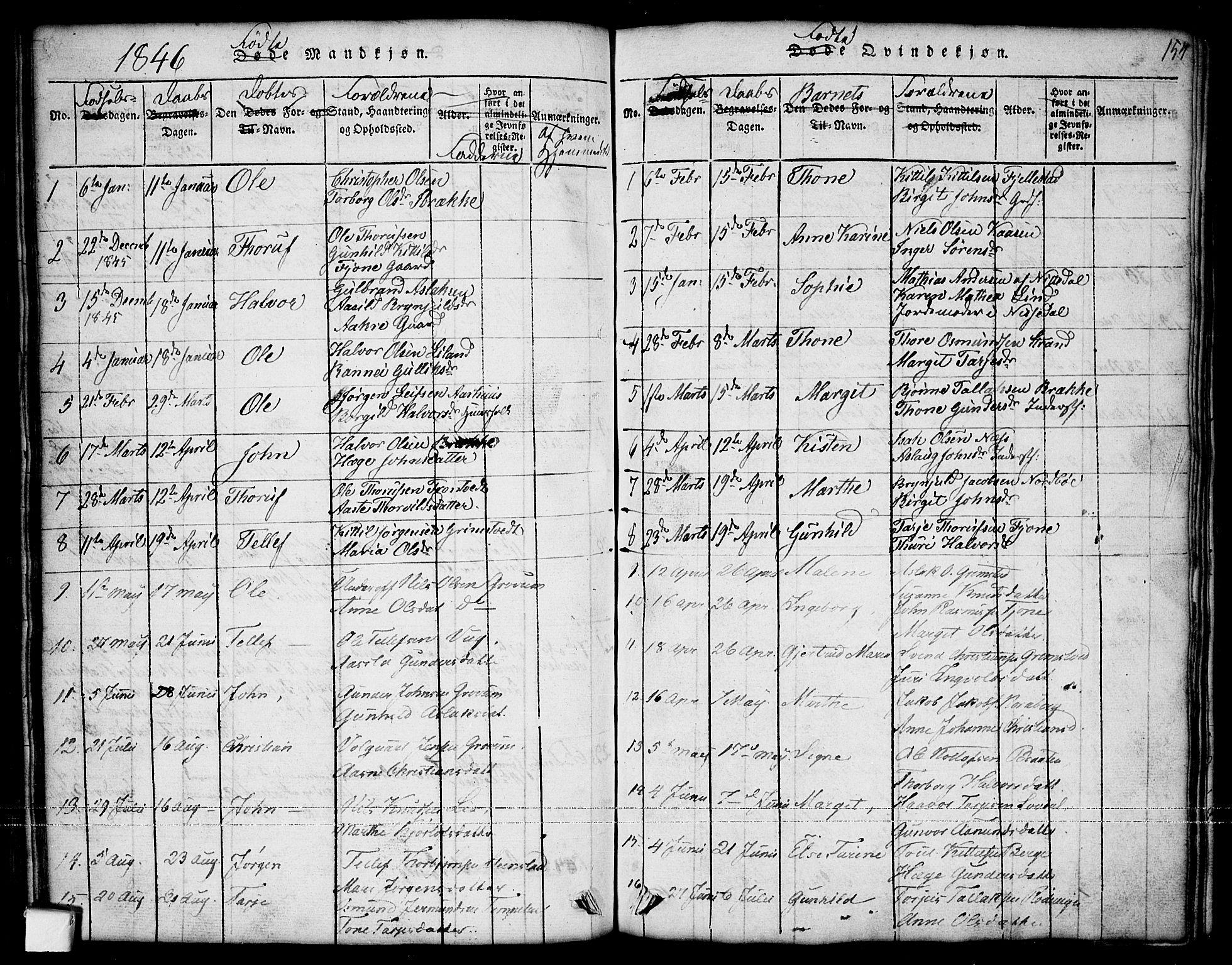 SAKO, Nissedal kirkebøker, G/Ga/L0001: Klokkerbok nr. I 1, 1814-1860, s. 154