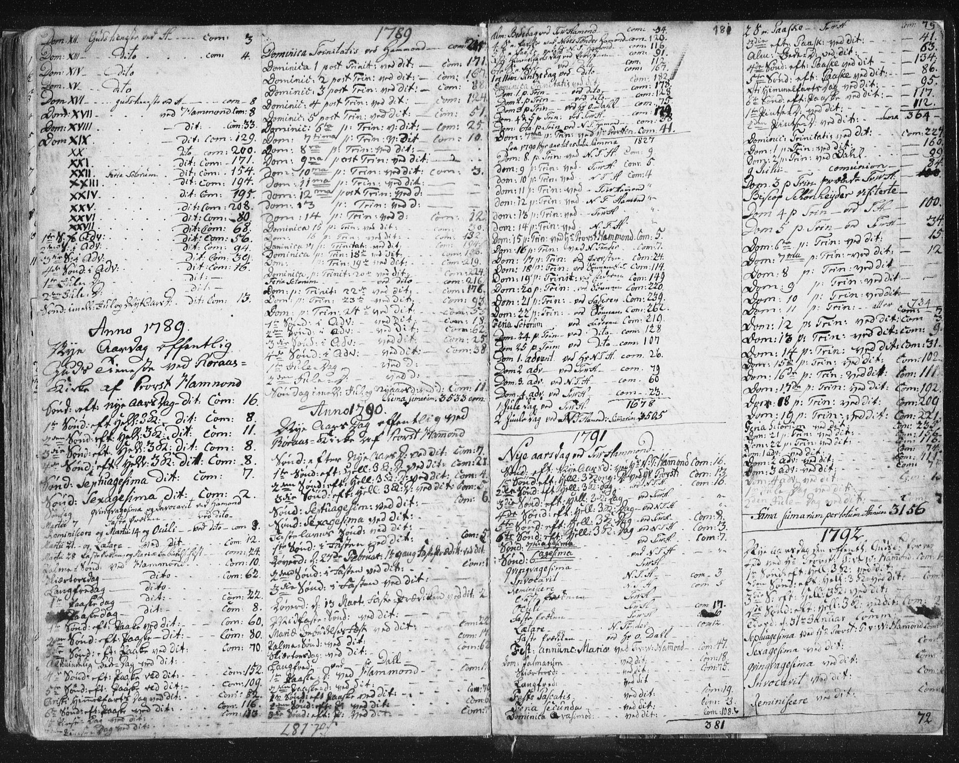 SAT, Ministerialprotokoller, klokkerbøker og fødselsregistre - Sør-Trøndelag, 681/L0926: Ministerialbok nr. 681A04, 1767-1797, s. 181