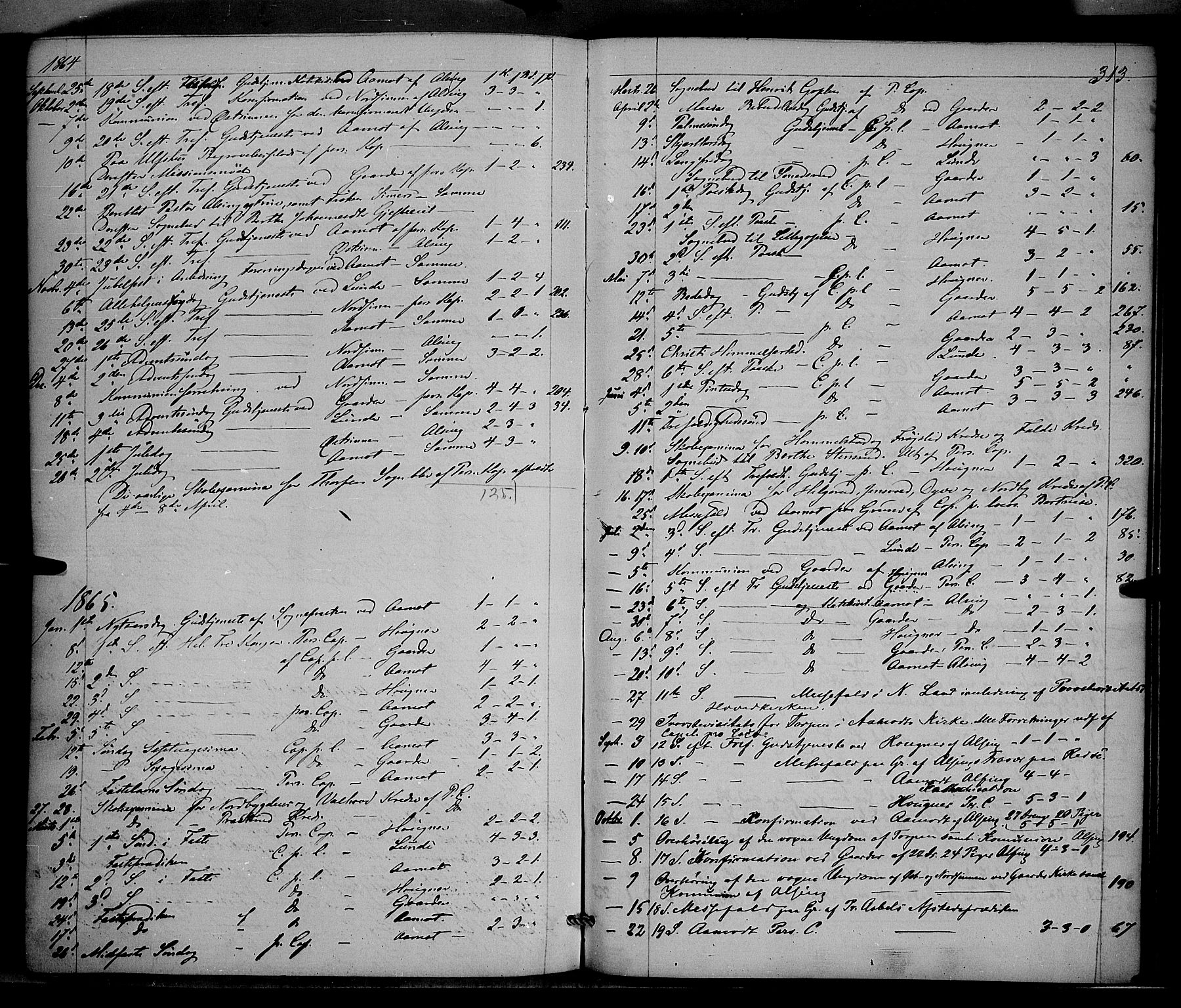 SAH, Nordre Land prestekontor, Ministerialbok nr. 1, 1860-1871, s. 313