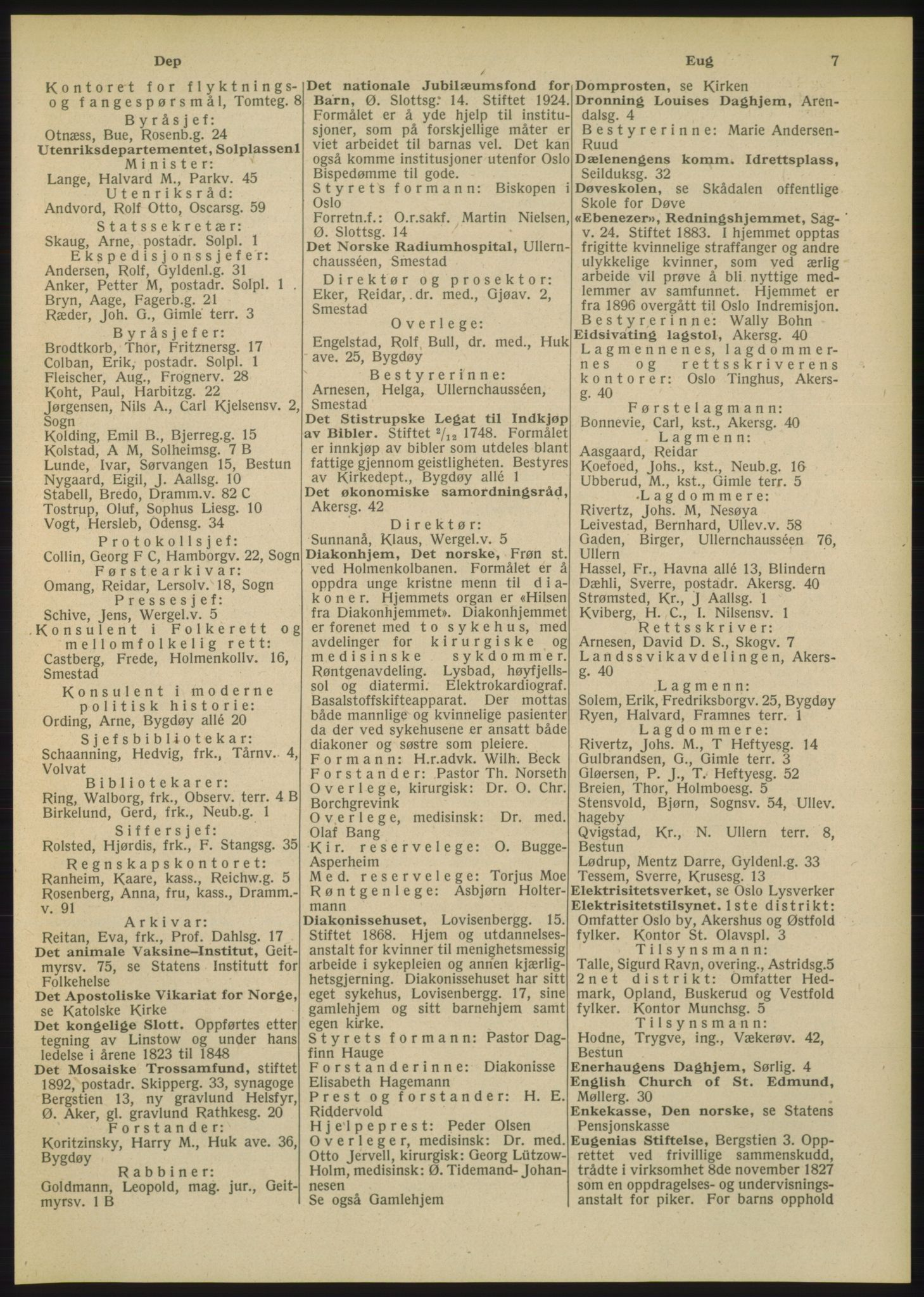 RA, Oslo adressebok (publikasjon)*, 1948, s. 7
