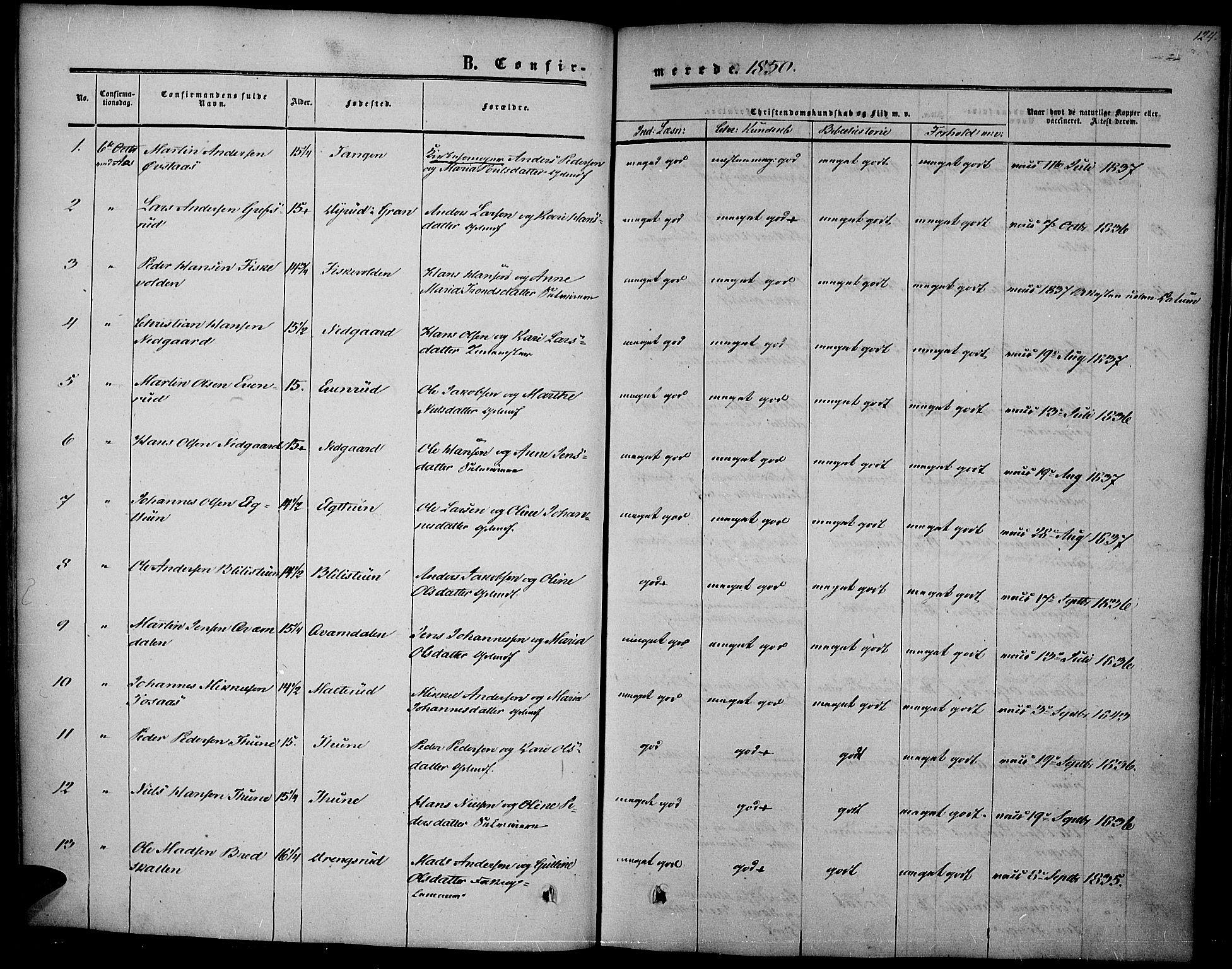 SAH, Vestre Toten prestekontor, Ministerialbok nr. 5, 1850-1855, s. 124