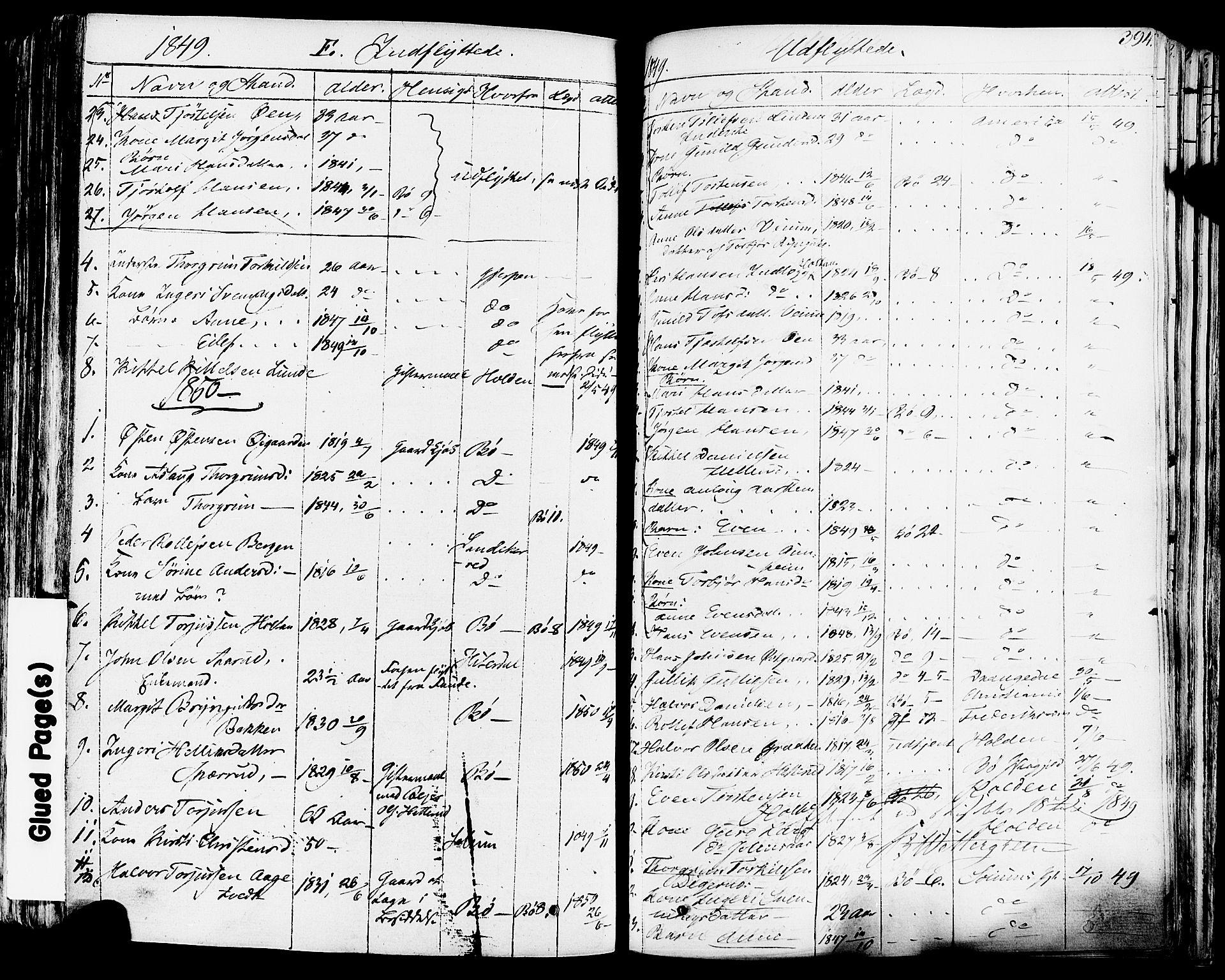 SAKO, Sauherad kirkebøker, F/Fa/L0006: Ministerialbok nr. I 6, 1827-1850, s. 394