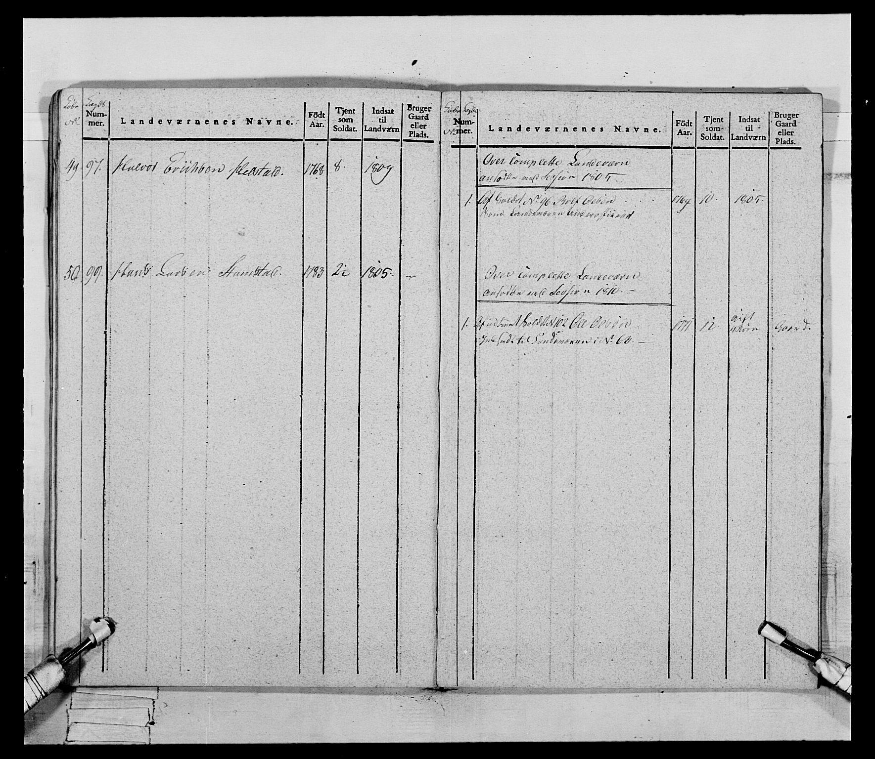 RA, Generalitets- og kommissariatskollegiet, Det kongelige norske kommissariatskollegium, E/Eh/L0069: Opplandske gevorbne infanteriregiment, 1810-1818, s. 651