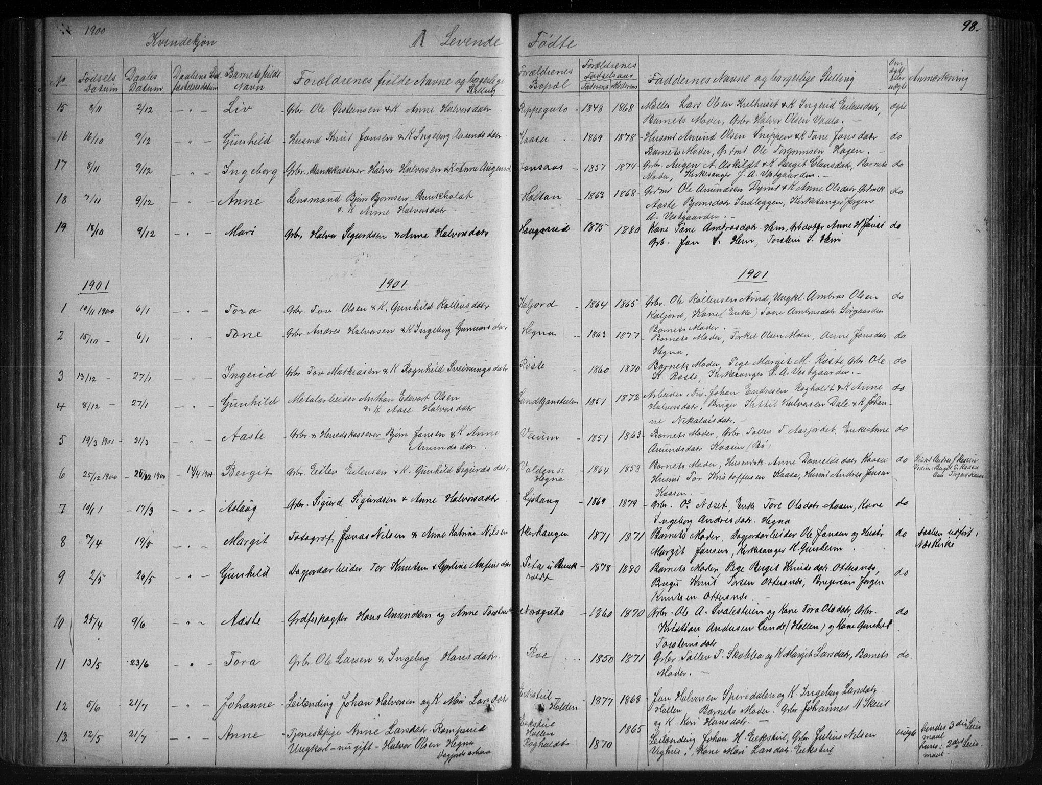 SAKO, Sauherad kirkebøker, G/Ga/L0003: Klokkerbok nr. I 3, 1866-1905, s. 98