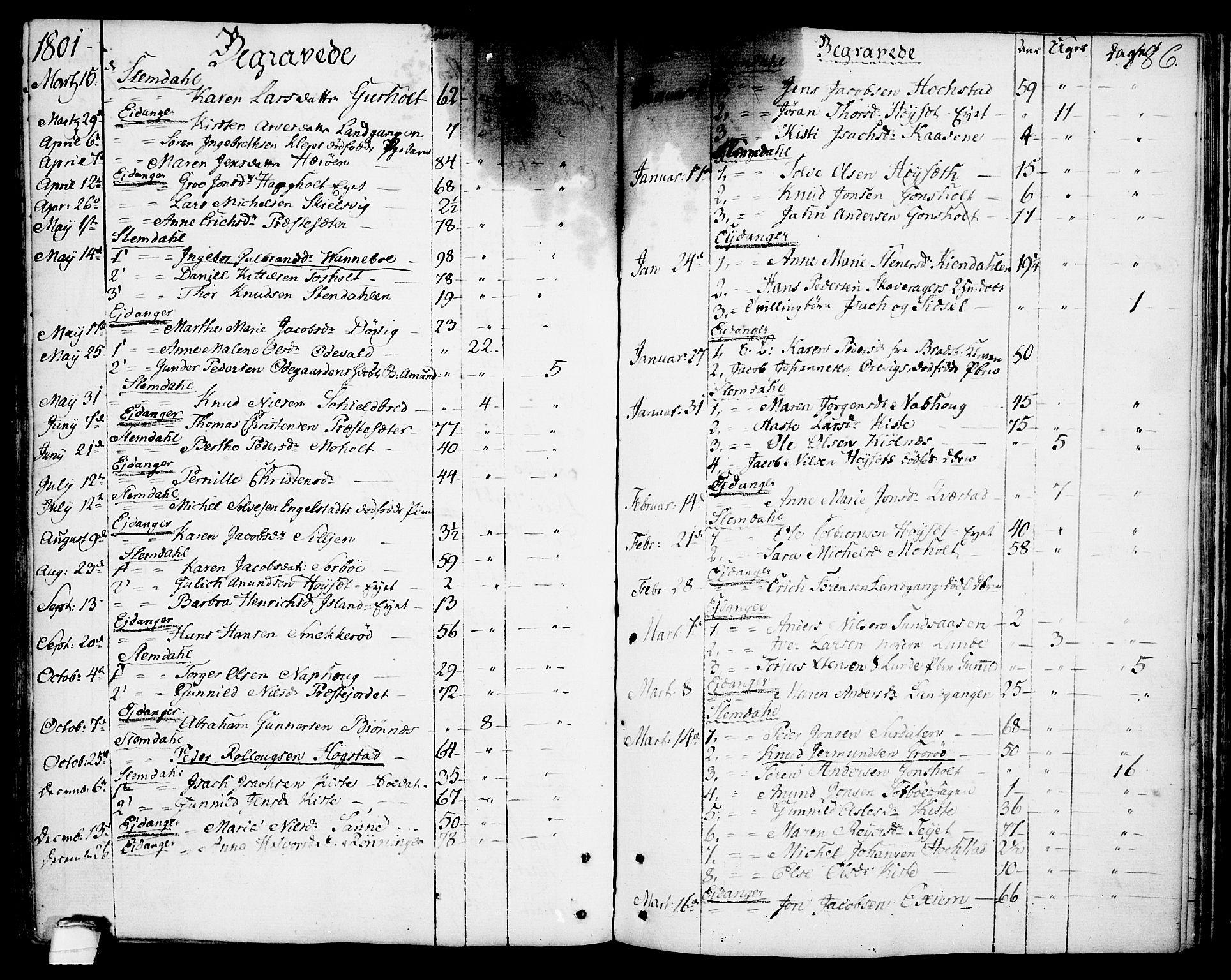 SAKO, Eidanger kirkebøker, F/Fa/L0006: Ministerialbok nr. 6, 1764-1814, s. 186