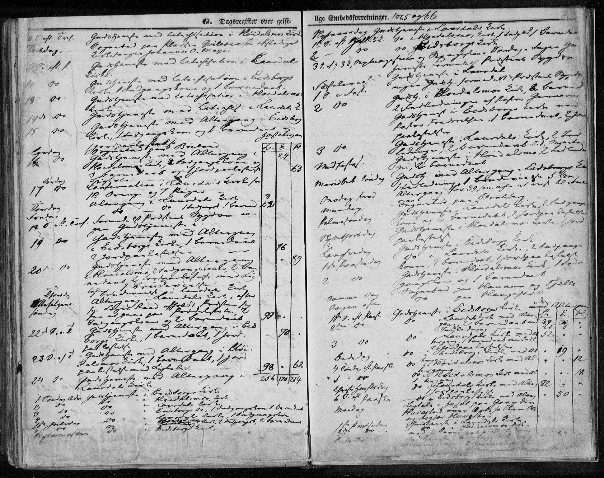 SAKO, Lårdal kirkebøker, F/Fa/L0006: Ministerialbok nr. I 6, 1861-1886, s. 412