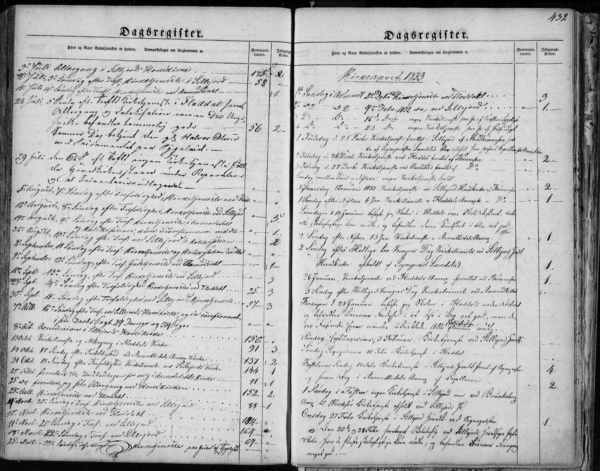 SAKO, Seljord kirkebøker, F/Fa/L0011: Ministerialbok nr. I 11, 1831-1849, s. 432
