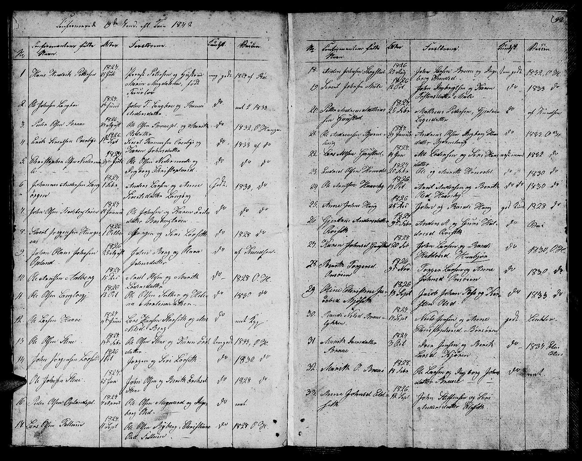 SAT, Ministerialprotokoller, klokkerbøker og fødselsregistre - Sør-Trøndelag, 612/L0386: Klokkerbok nr. 612C02, 1834-1845, s. 92