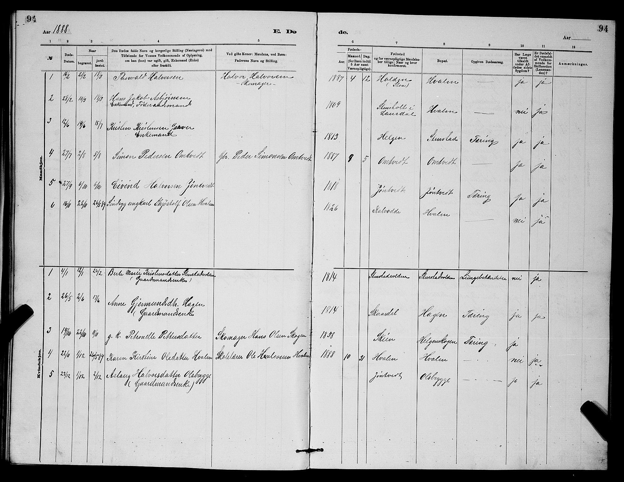 SAKO, Holla kirkebøker, G/Gb/L0001: Klokkerbok nr. II 1, 1882-1897, s. 94