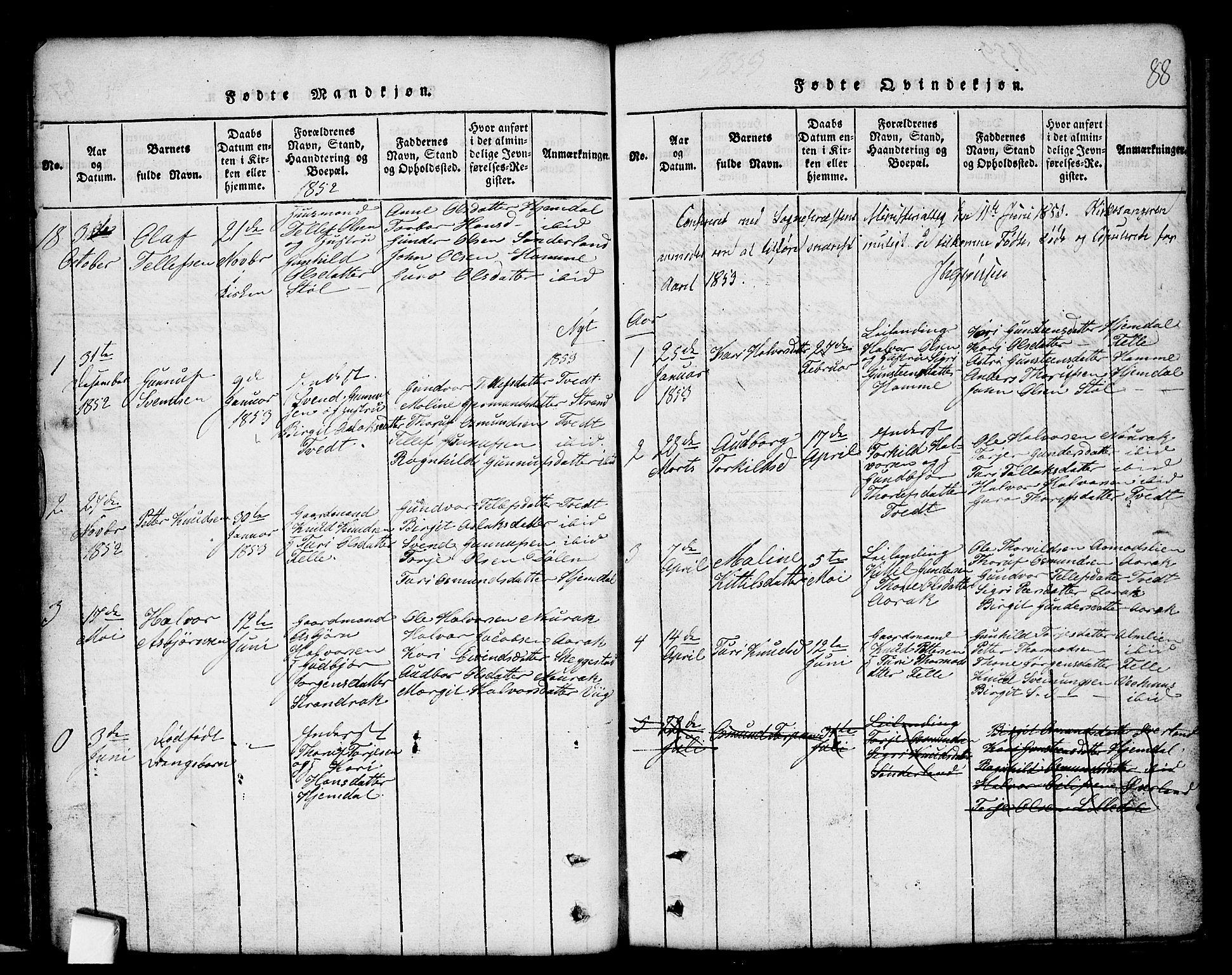SAKO, Nissedal kirkebøker, G/Gb/L0001: Klokkerbok nr. II 1, 1814-1862, s. 88