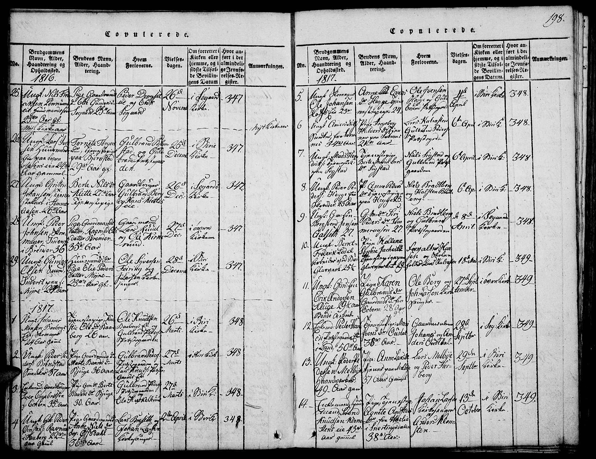 SAH, Biri prestekontor, Klokkerbok nr. 1, 1814-1828, s. 198