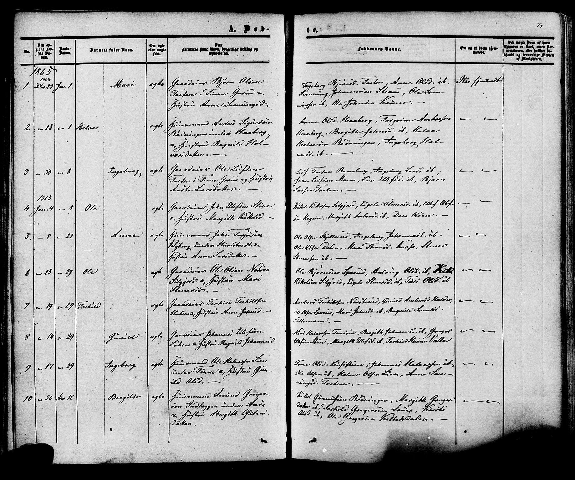 SAKO, Heddal kirkebøker, F/Fa/L0007: Ministerialbok nr. I 7, 1855-1877, s. 70