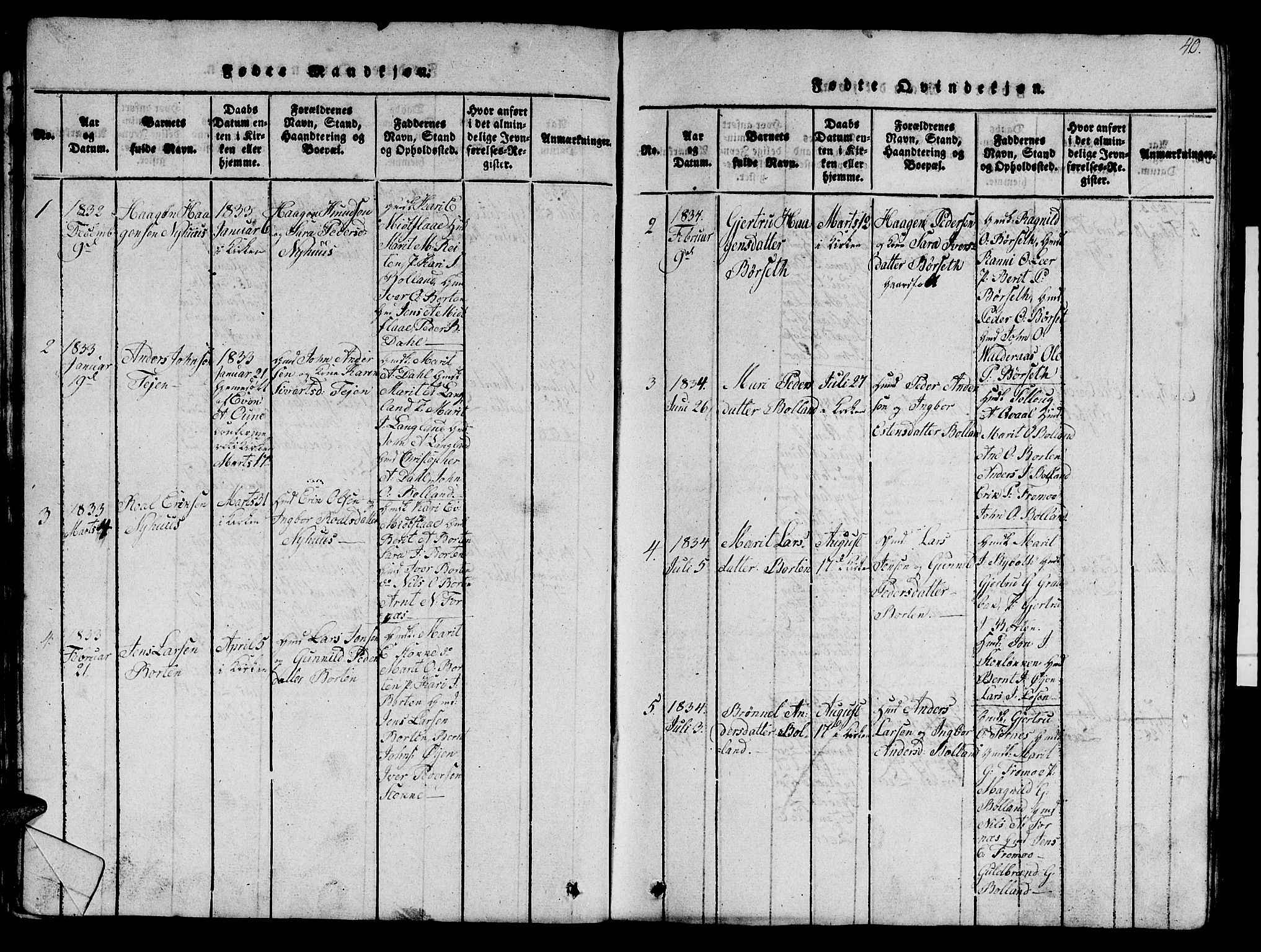 SAT, Ministerialprotokoller, klokkerbøker og fødselsregistre - Sør-Trøndelag, 693/L1121: Klokkerbok nr. 693C02, 1816-1869, s. 40