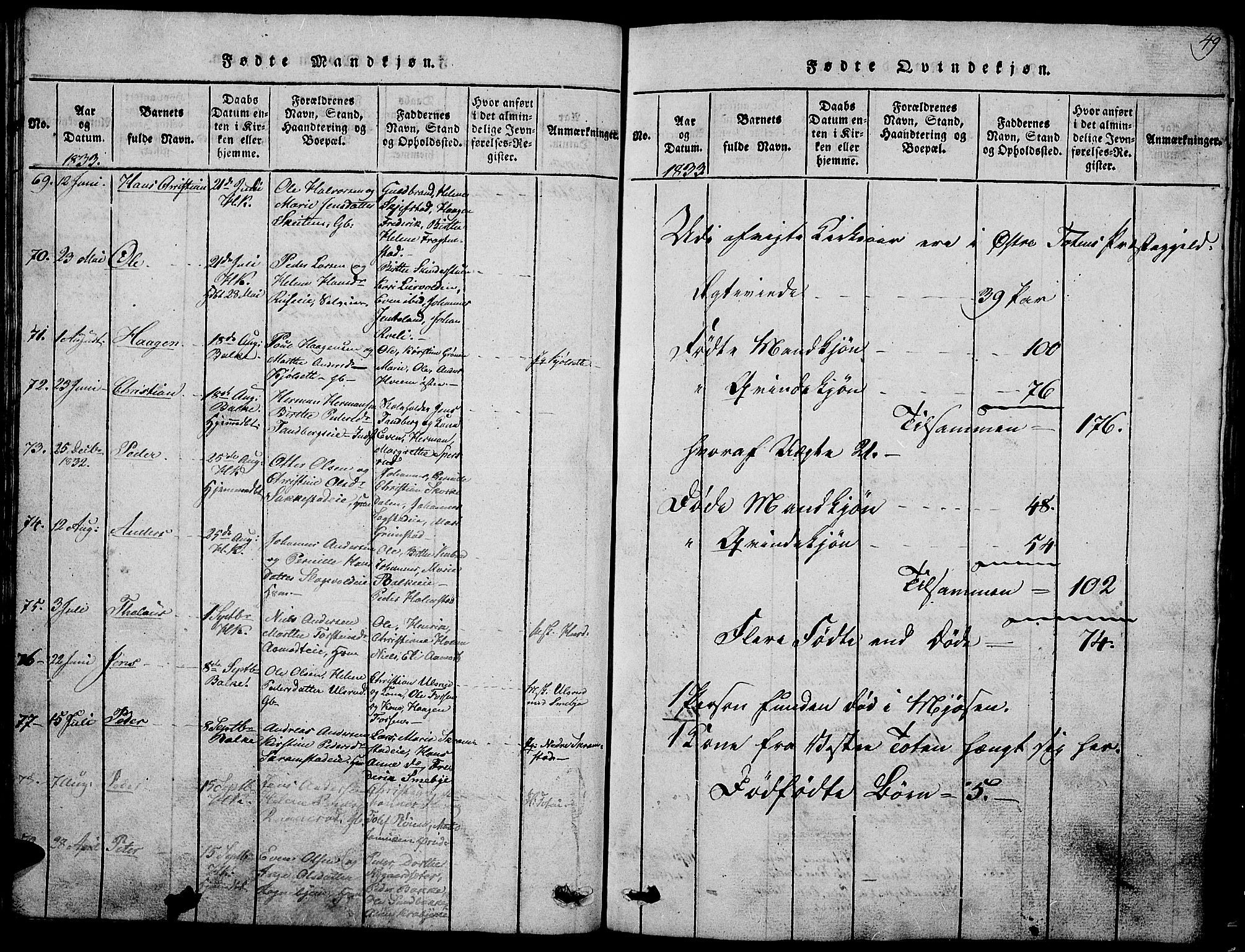 SAH, Østre Toten prestekontor, Klokkerbok nr. 1, 1827-1839, s. 49