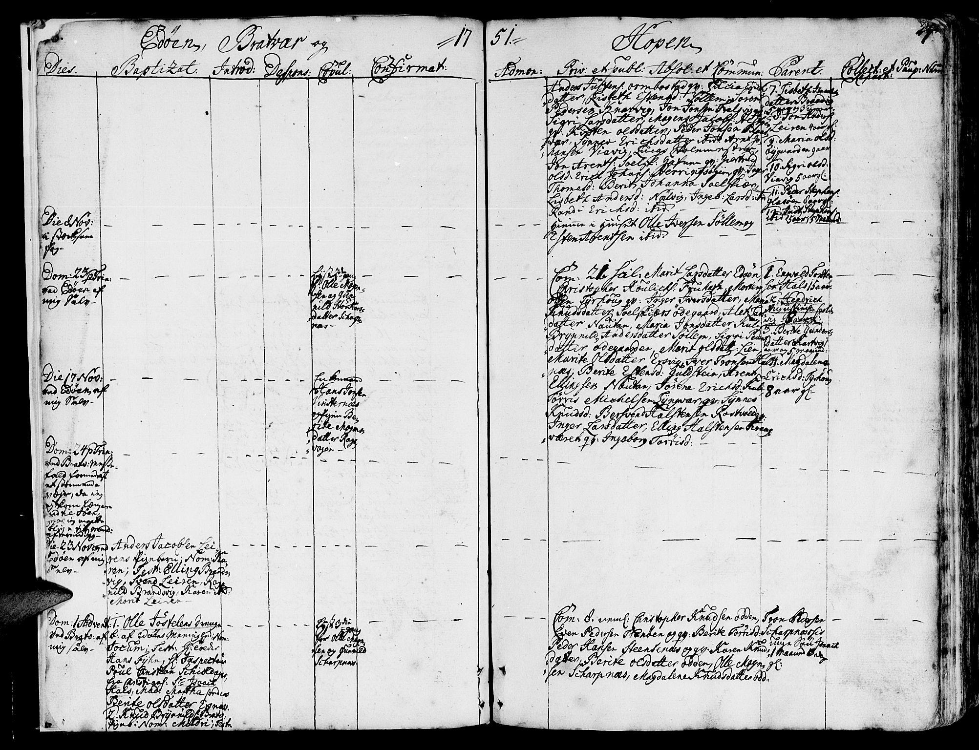 SAT, Ministerialprotokoller, klokkerbøker og fødselsregistre - Møre og Romsdal, 581/L0931: Ministerialbok nr. 581A01, 1751-1765, s. 28-29
