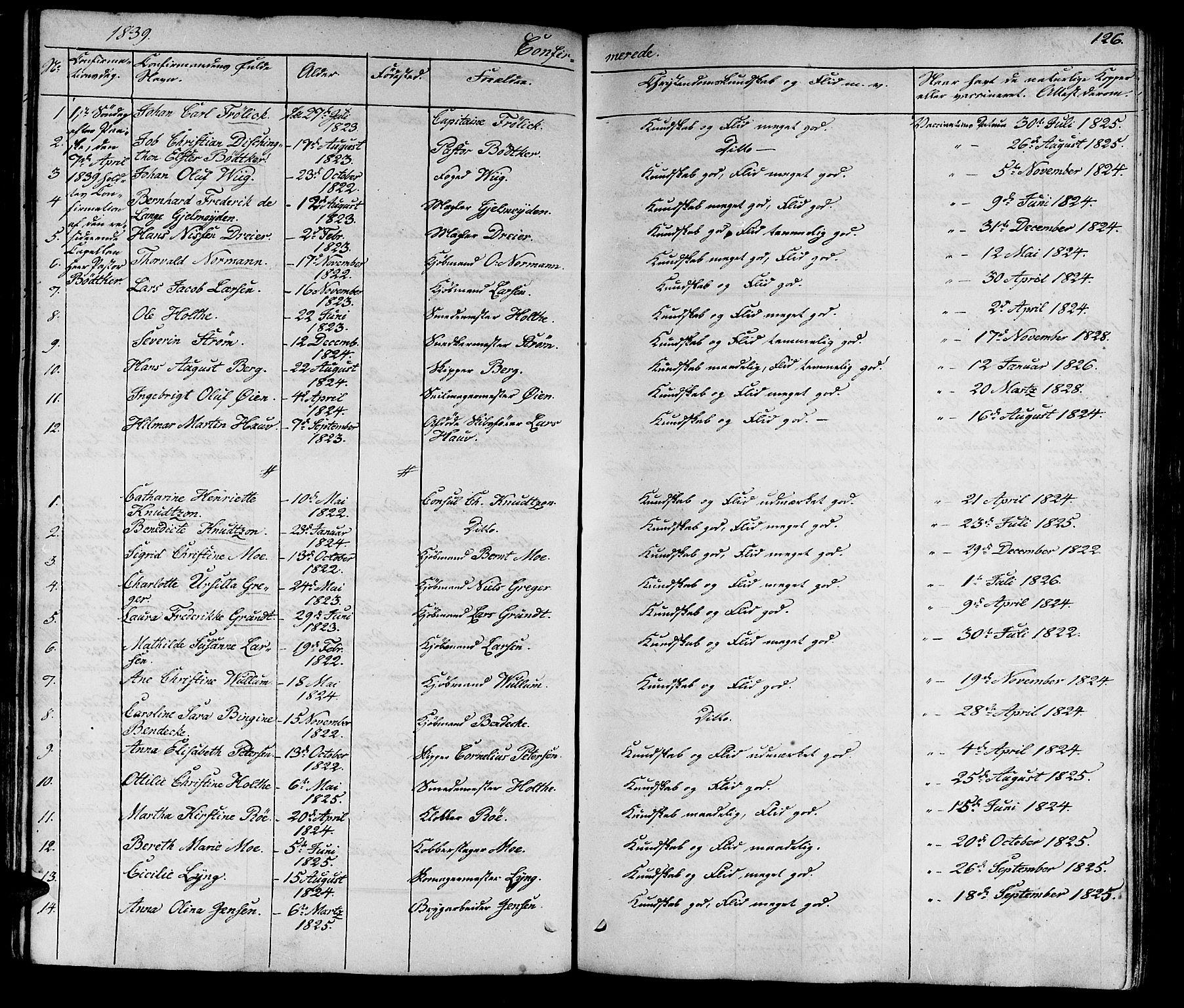 SAT, Ministerialprotokoller, klokkerbøker og fødselsregistre - Sør-Trøndelag, 602/L0136: Klokkerbok nr. 602C04, 1833-1845, s. 126