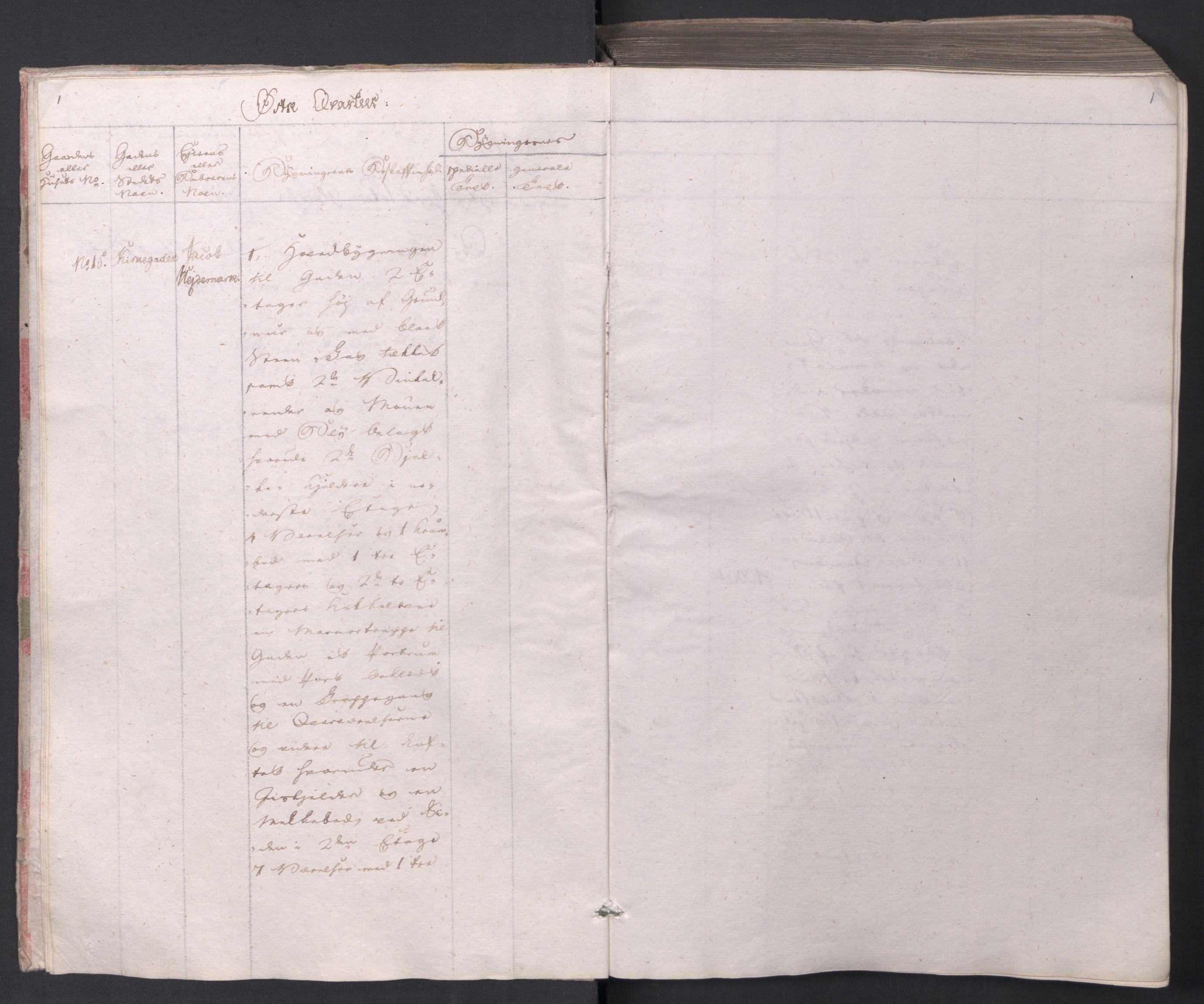 SAO, Kristiania stiftamt, I/Ia/L0015: Branntakster, 1797, s. 1