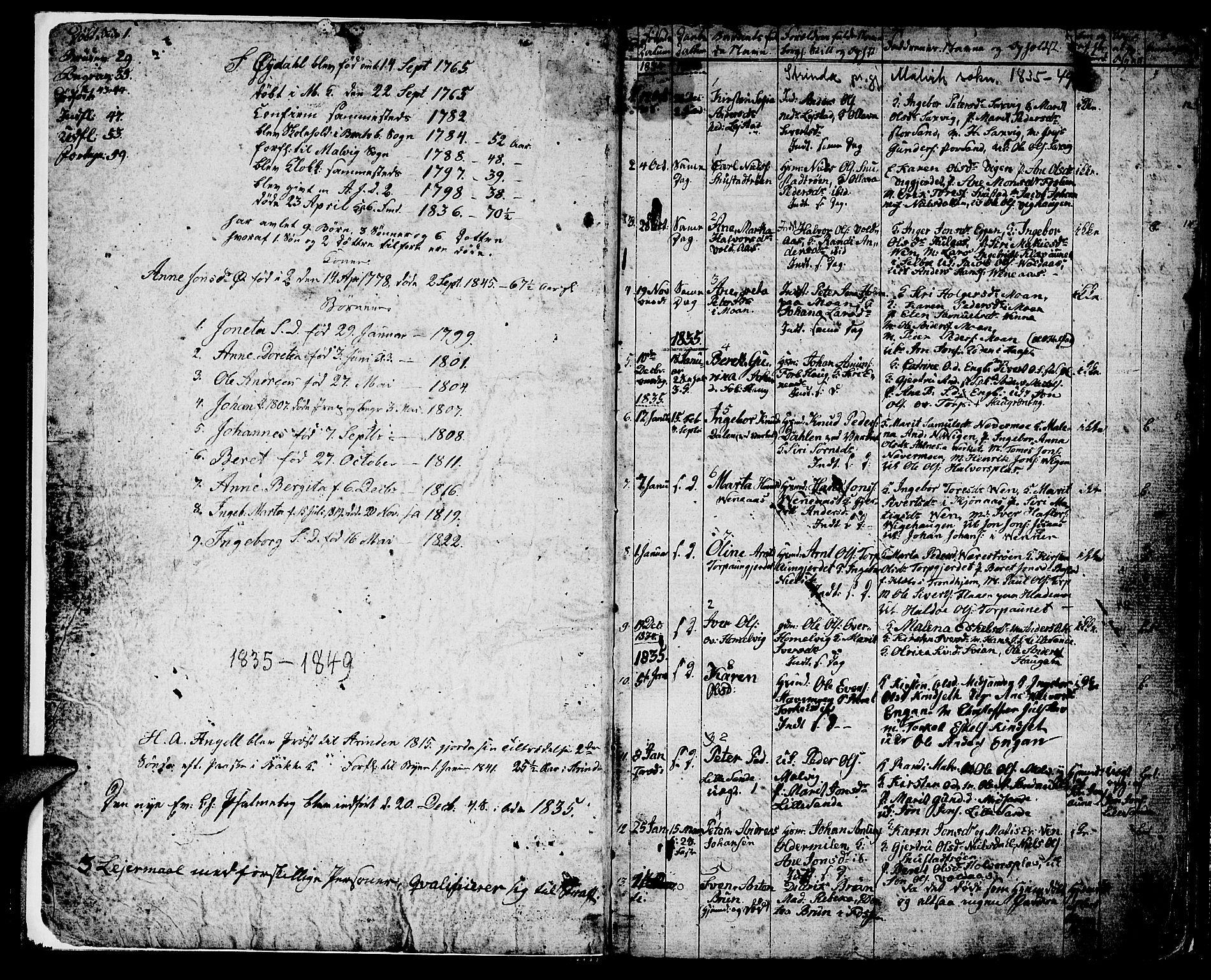 SAT, Ministerialprotokoller, klokkerbøker og fødselsregistre - Sør-Trøndelag, 616/L0421: Klokkerbok nr. 616C04, 1834-1850, s. 1