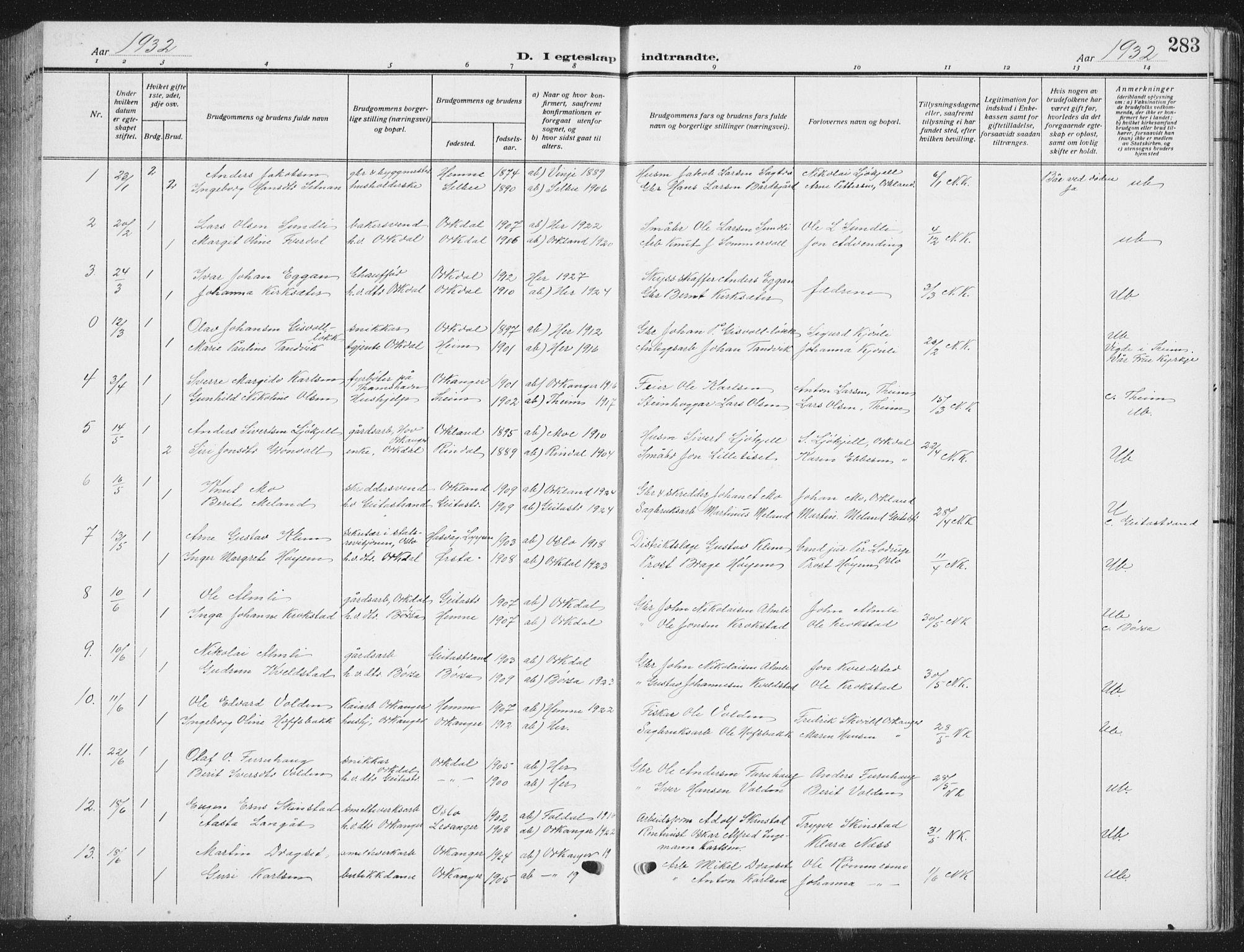 SAT, Ministerialprotokoller, klokkerbøker og fødselsregistre - Sør-Trøndelag, 668/L0820: Klokkerbok nr. 668C09, 1912-1936, s. 283