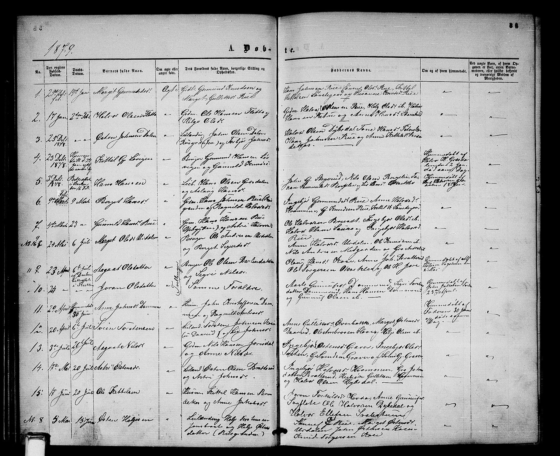 SAKO, Gransherad kirkebøker, G/Gb/L0002: Klokkerbok nr. II 2, 1860-1886, s. 36
