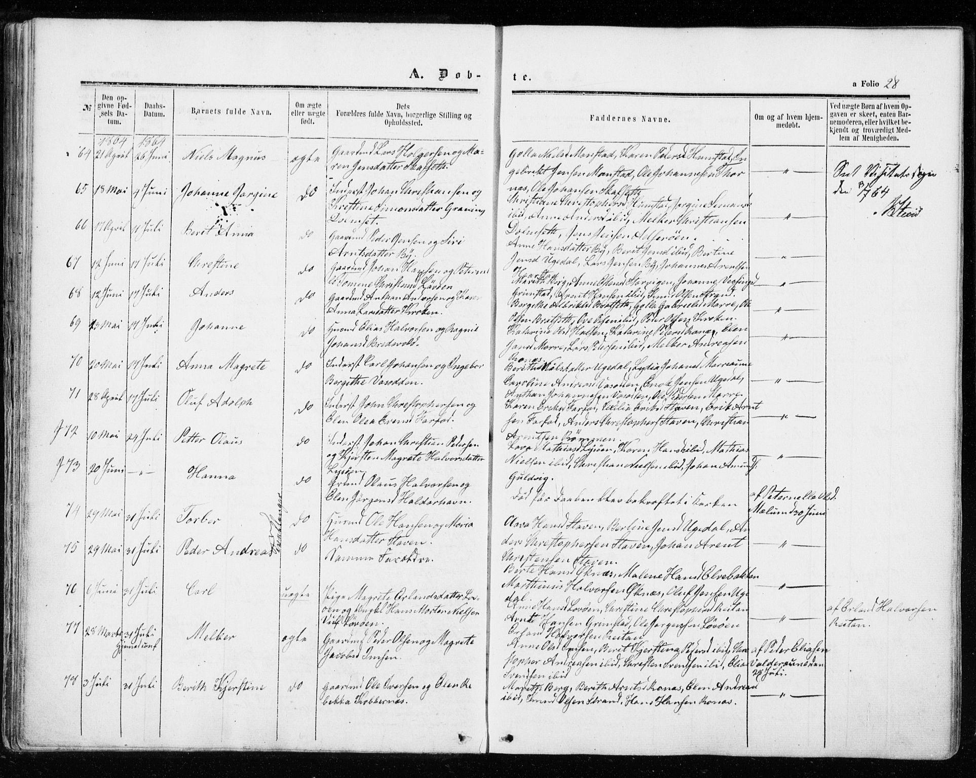 SAT, Ministerialprotokoller, klokkerbøker og fødselsregistre - Sør-Trøndelag, 655/L0678: Ministerialbok nr. 655A07, 1861-1873, s. 28