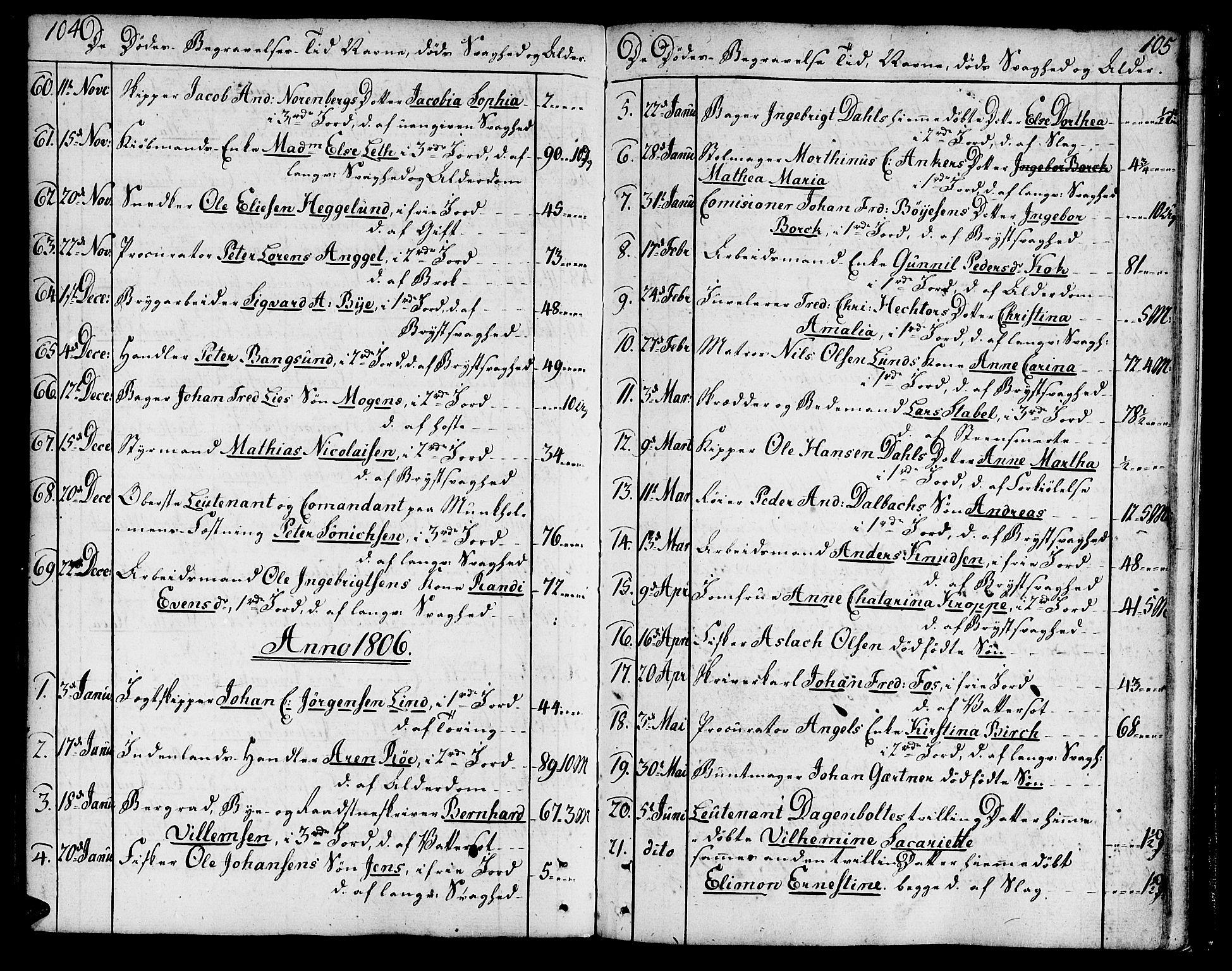 SAT, Ministerialprotokoller, klokkerbøker og fødselsregistre - Sør-Trøndelag, 602/L0106: Ministerialbok nr. 602A04, 1774-1814, s. 104-105