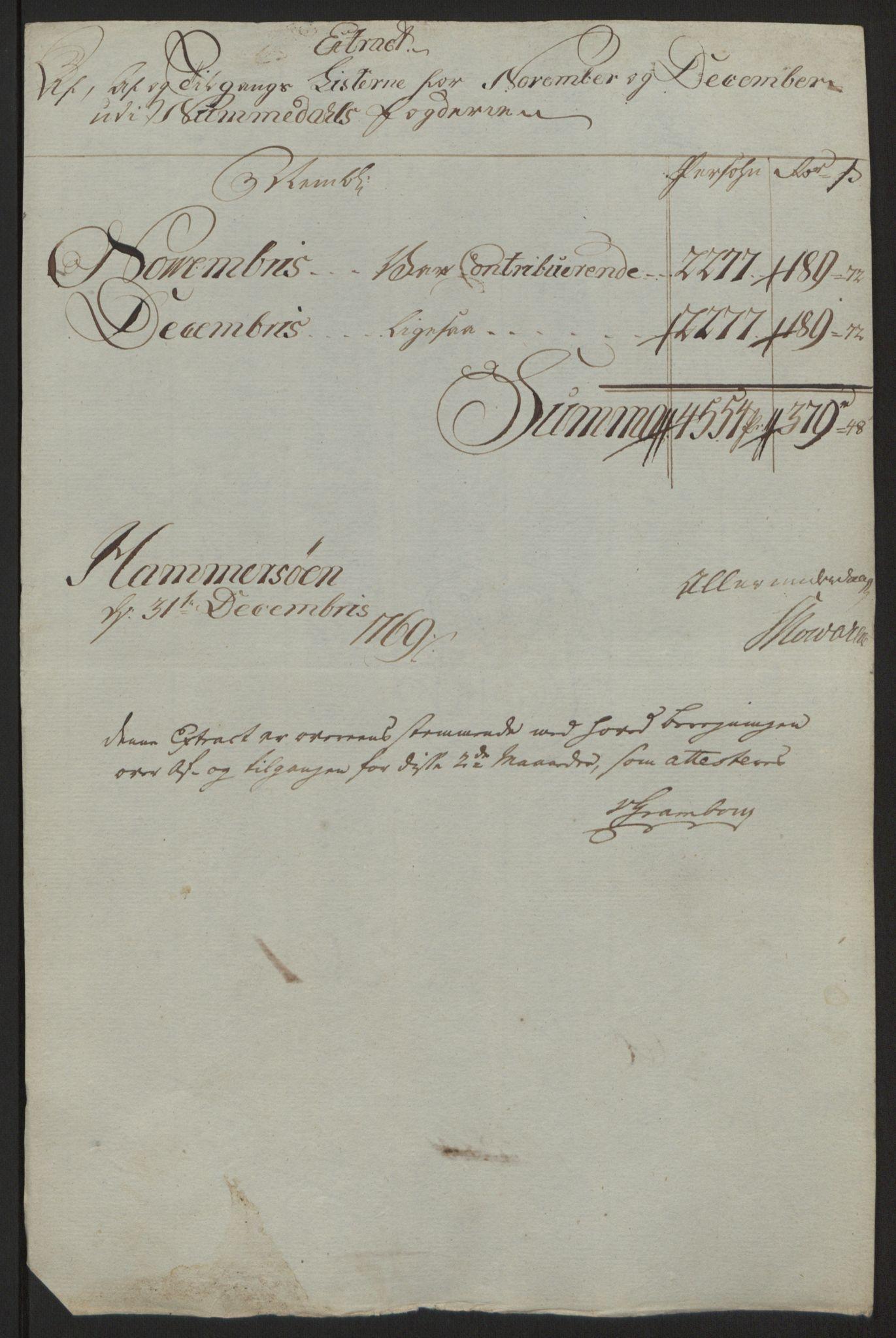 RA, Rentekammeret inntil 1814, Reviderte regnskaper, Fogderegnskap, R64/L4502: Ekstraskatten Namdal, 1762-1772, s. 310