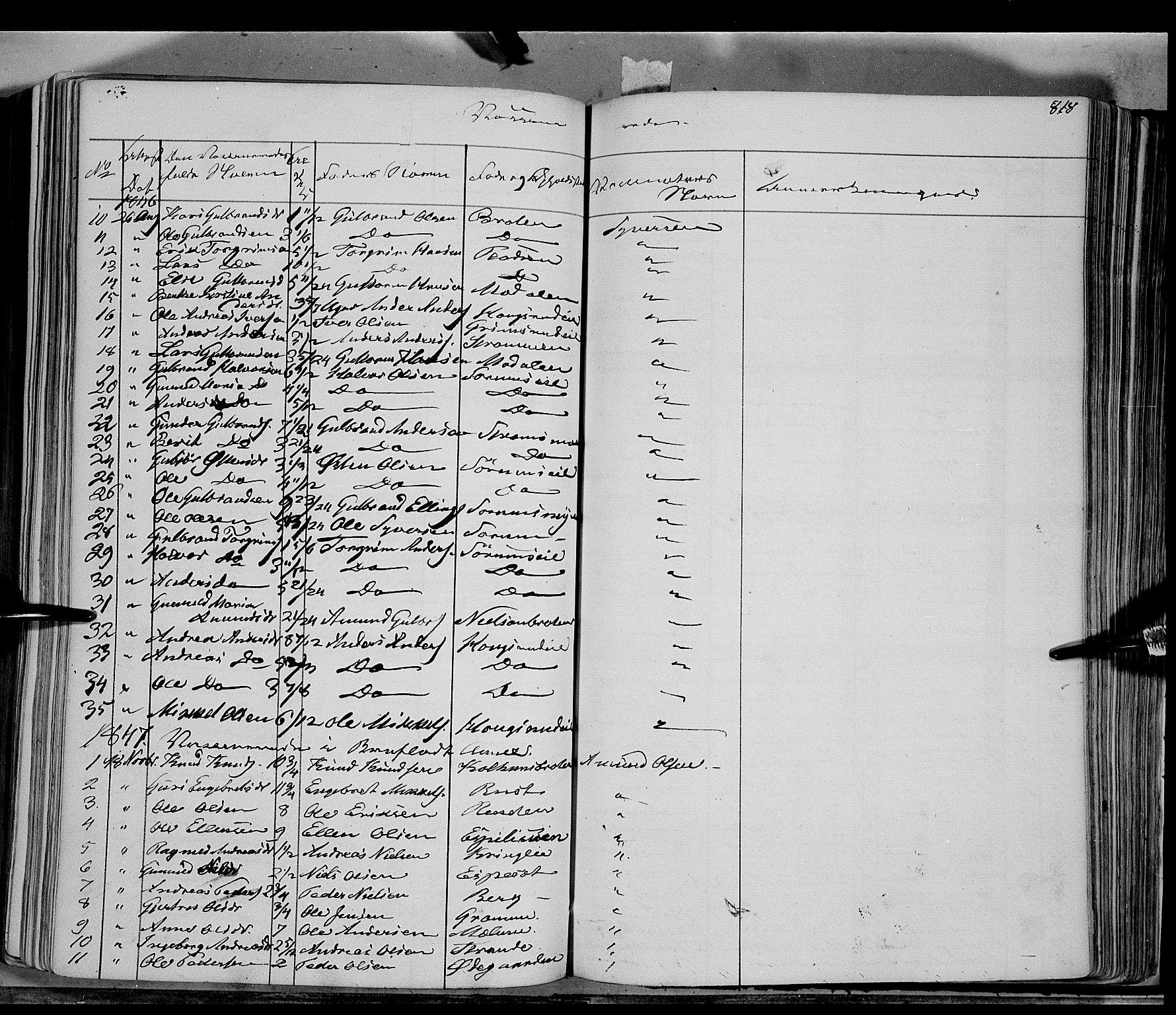 SAH, Sør-Aurdal prestekontor, Ministerialbok nr. 4, 1841-1849, s. 817-818