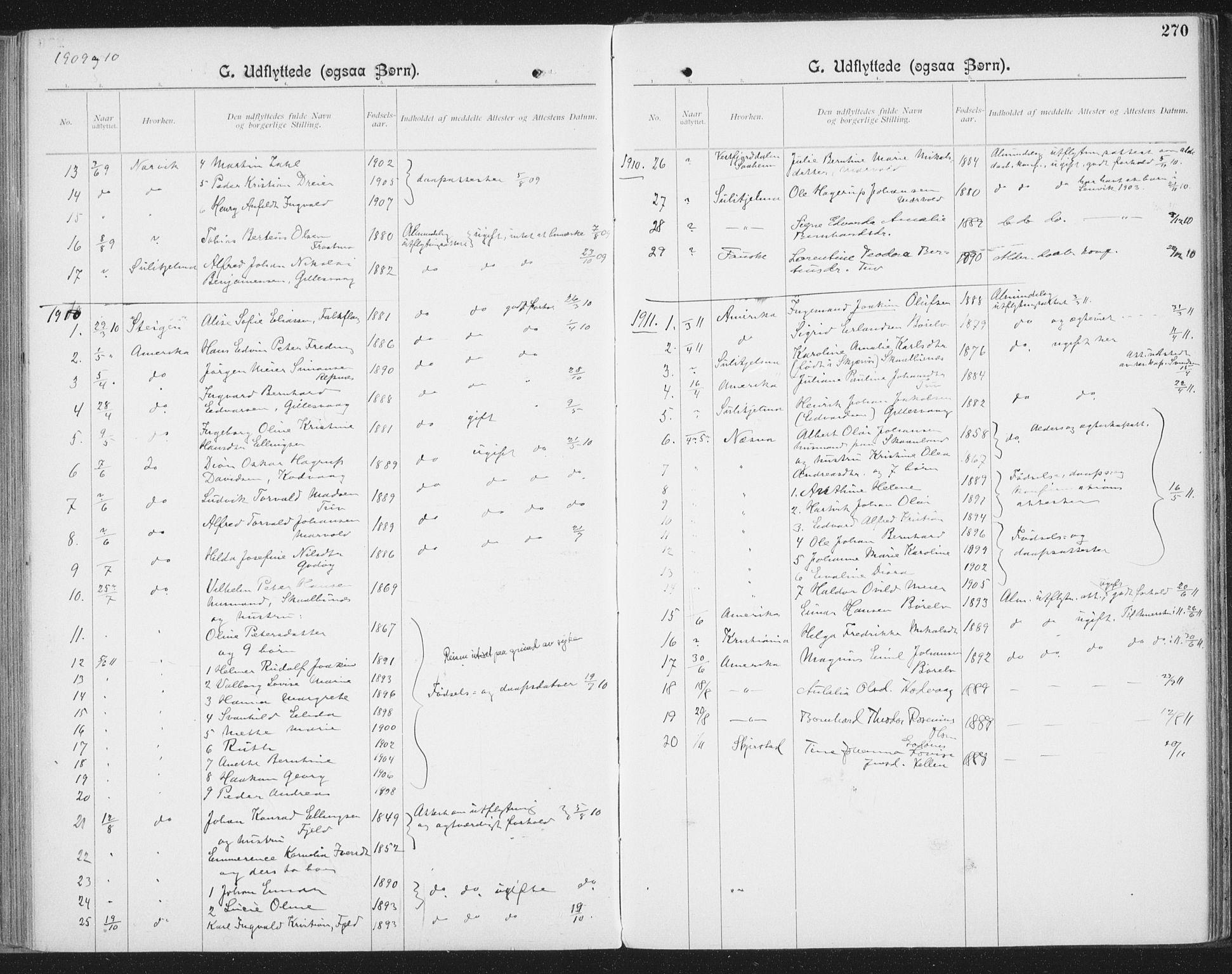 SAT, Ministerialprotokoller, klokkerbøker og fødselsregistre - Nordland, 804/L0081: Ministerialbok nr. 804A02, 1901-1915, s. 270