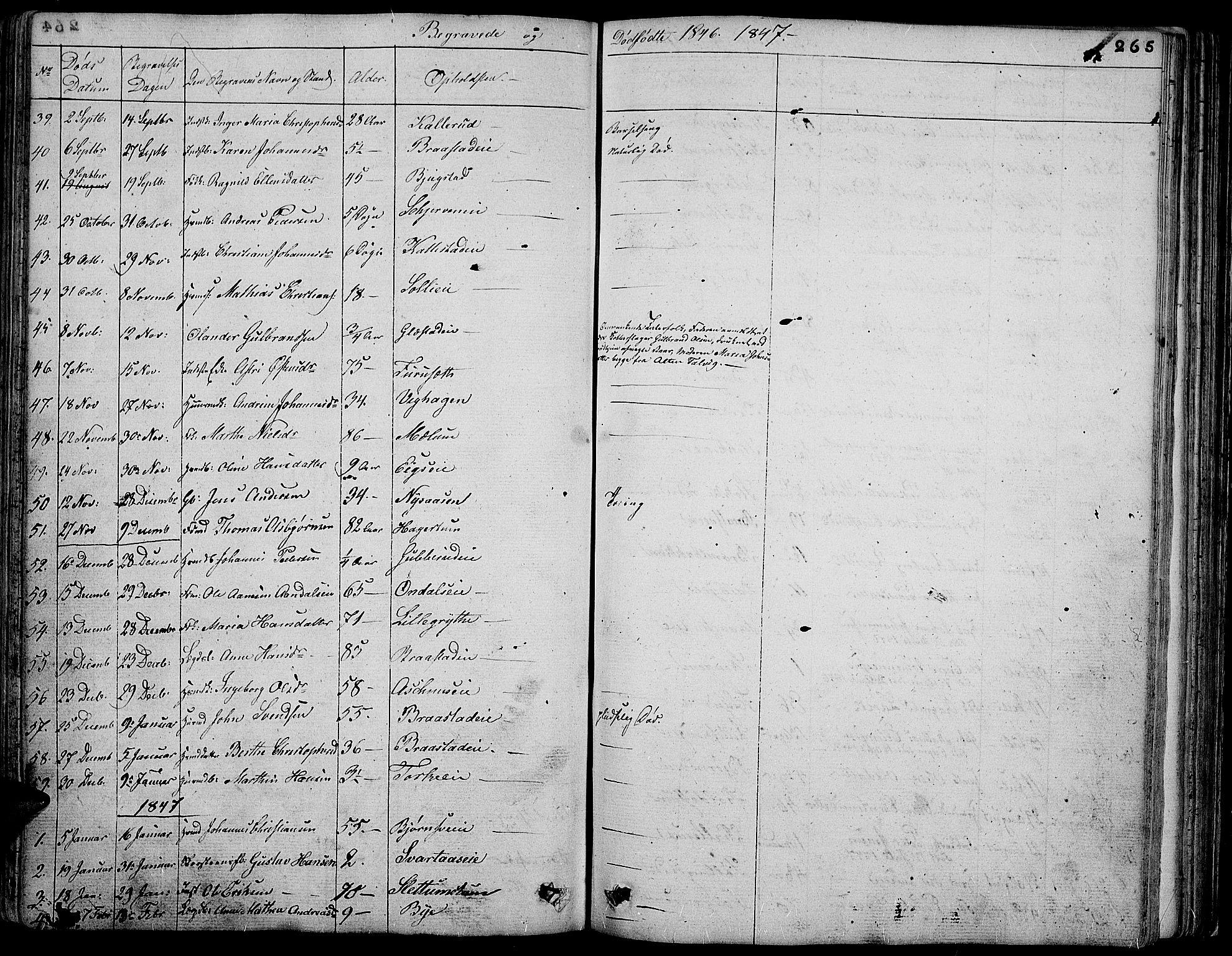 SAH, Vardal prestekontor, H/Ha/Hab/L0004: Klokkerbok nr. 4, 1831-1853, s. 265