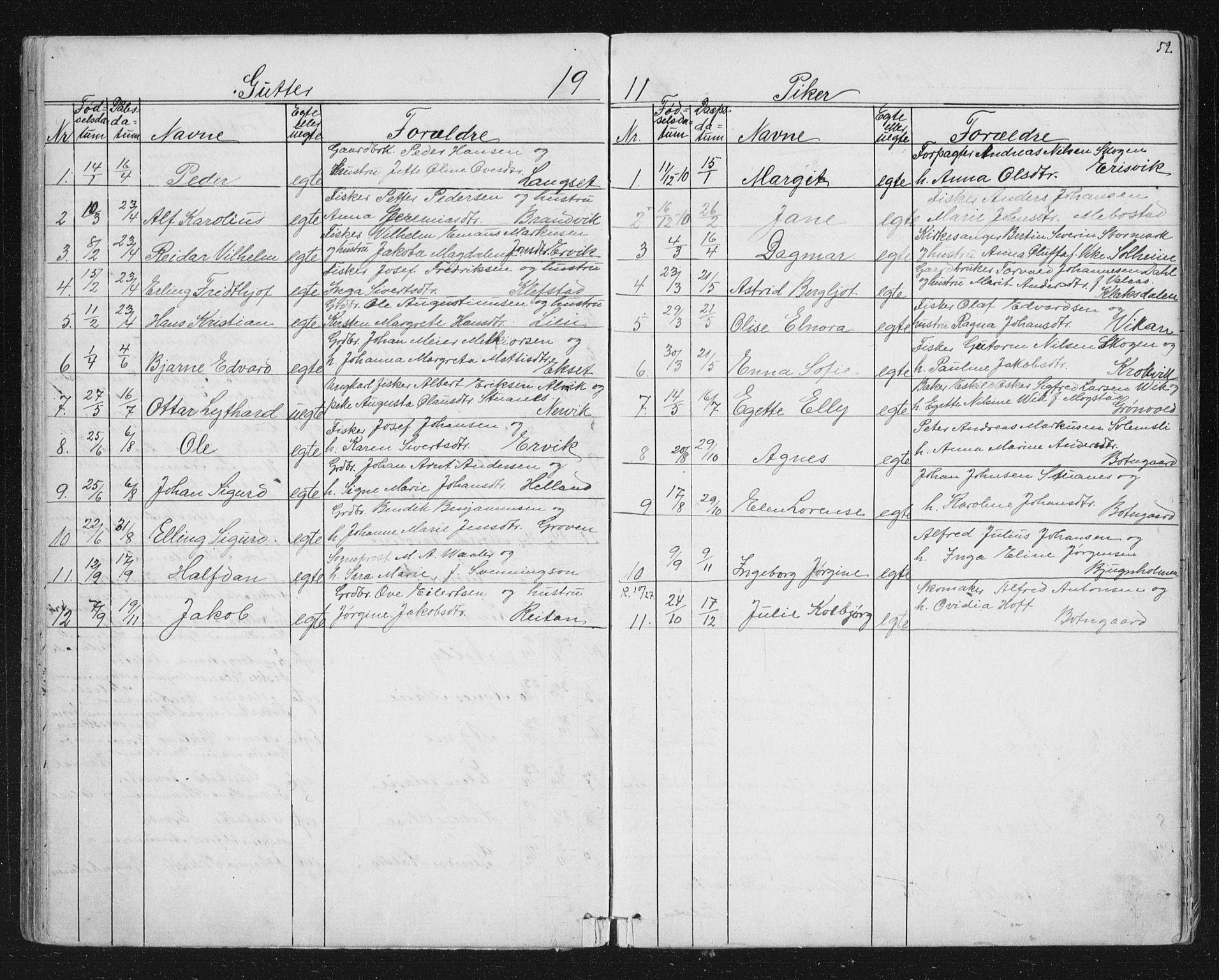 SAT, Ministerialprotokoller, klokkerbøker og fødselsregistre - Sør-Trøndelag, 651/L0647: Klokkerbok nr. 651C01, 1866-1914, s. 52