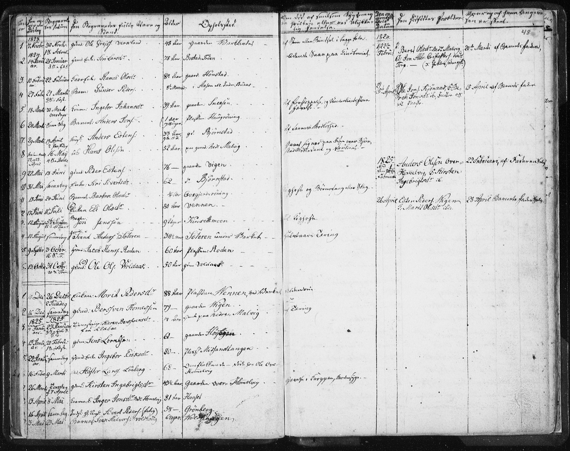 SAT, Ministerialprotokoller, klokkerbøker og fødselsregistre - Sør-Trøndelag, 616/L0404: Ministerialbok nr. 616A01, 1823-1831, s. 48