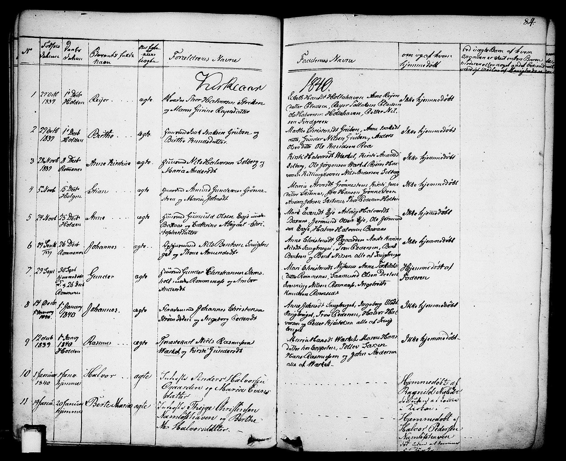 SAKO, Holla kirkebøker, F/Fa/L0004: Ministerialbok nr. 4, 1830-1848, s. 84