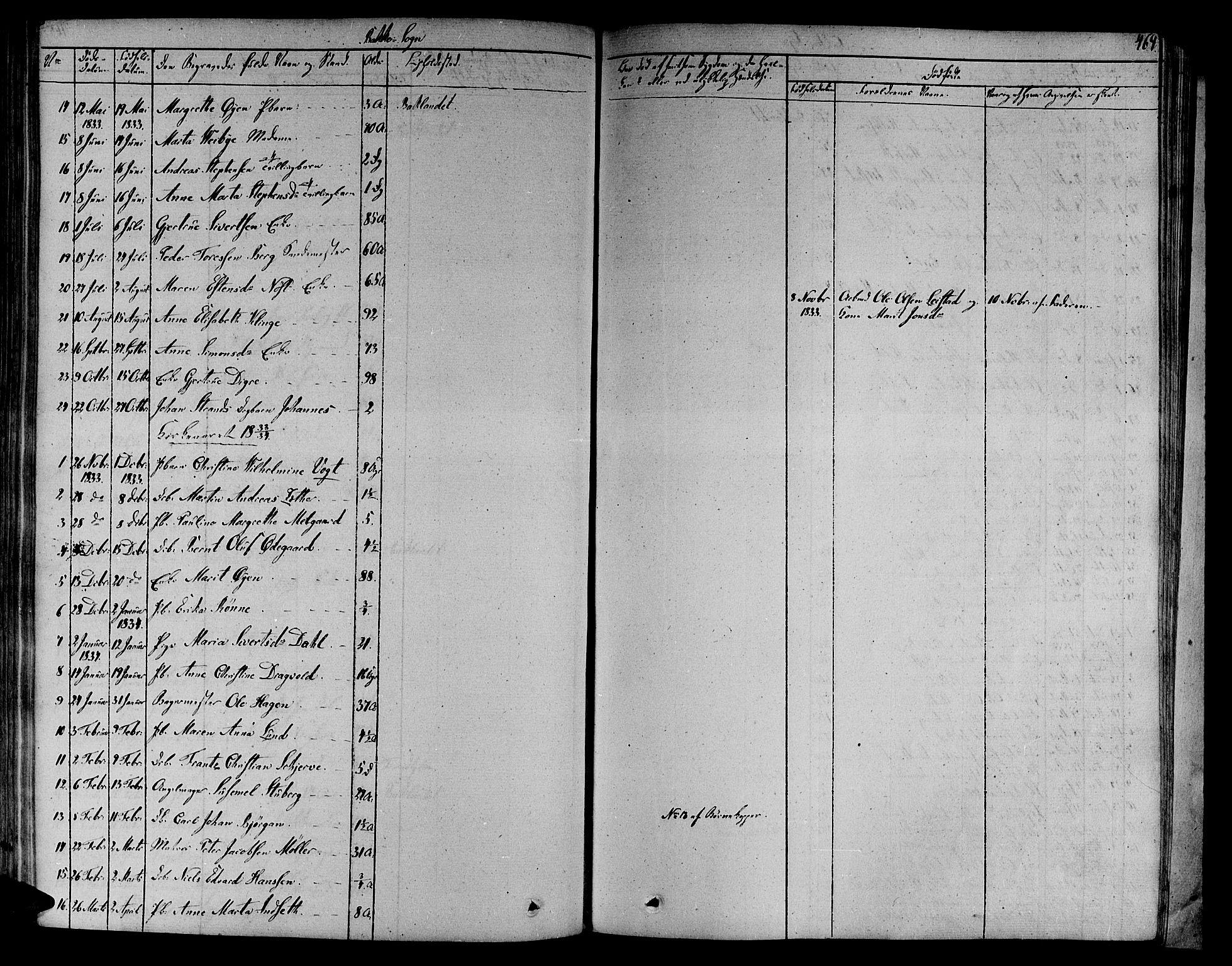 SAT, Ministerialprotokoller, klokkerbøker og fødselsregistre - Sør-Trøndelag, 606/L0287: Ministerialbok nr. 606A04 /2, 1826-1840, s. 469