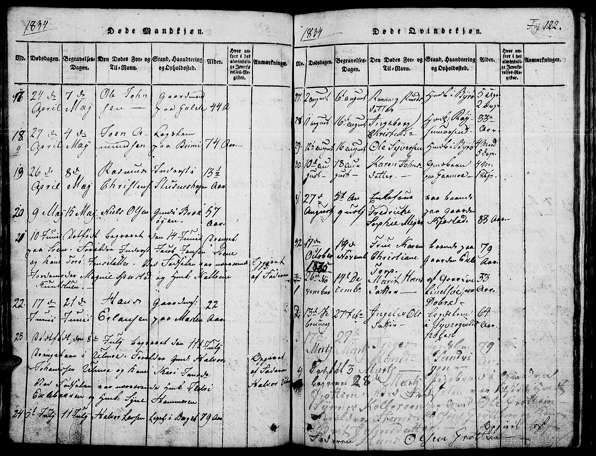 SAH, Lom prestekontor, L/L0001: Klokkerbok nr. 1, 1815-1836, s. 122