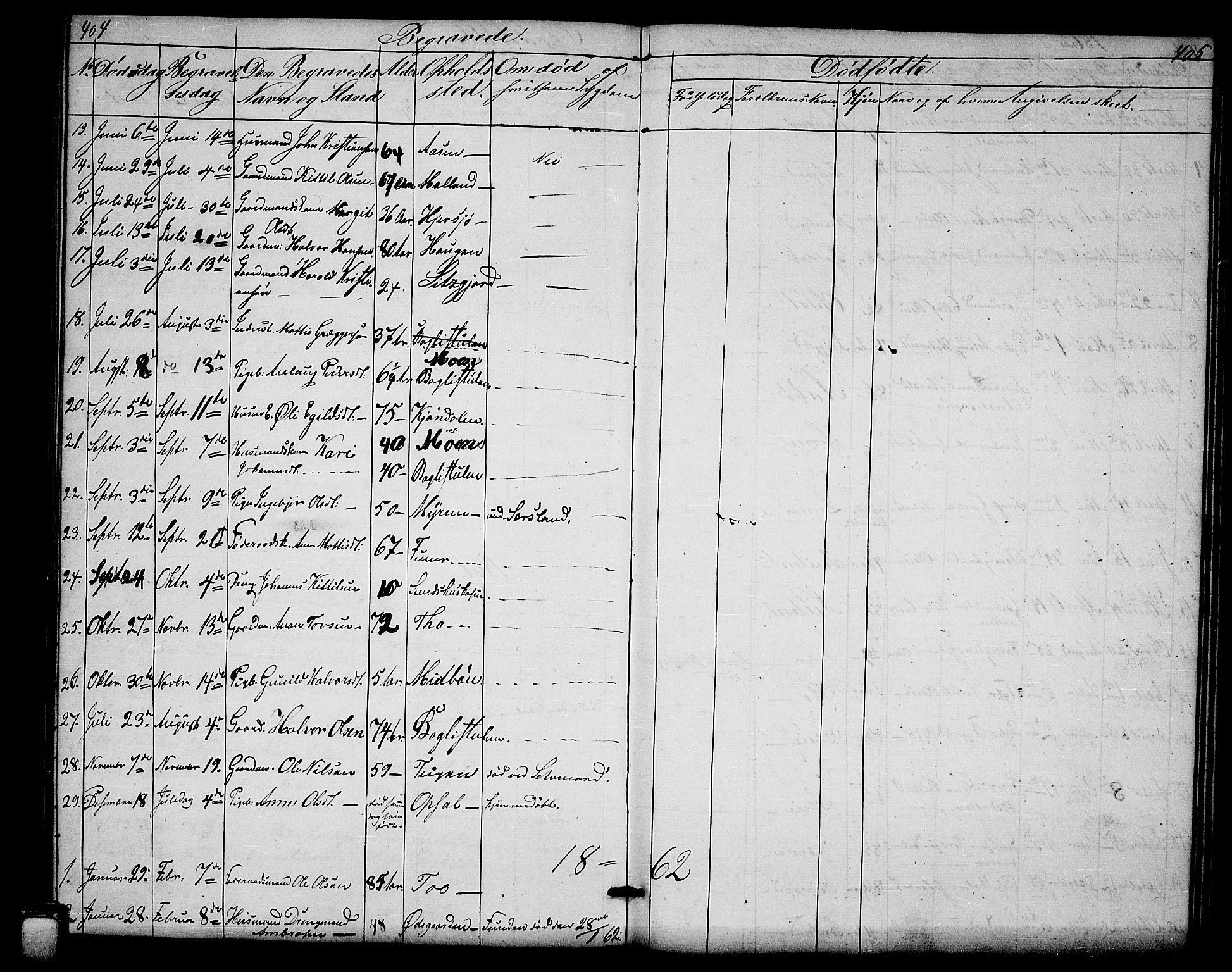SAKO, Hjartdal kirkebøker, G/Ga/L0002: Klokkerbok nr. I 2, 1854-1888, s. 404-405