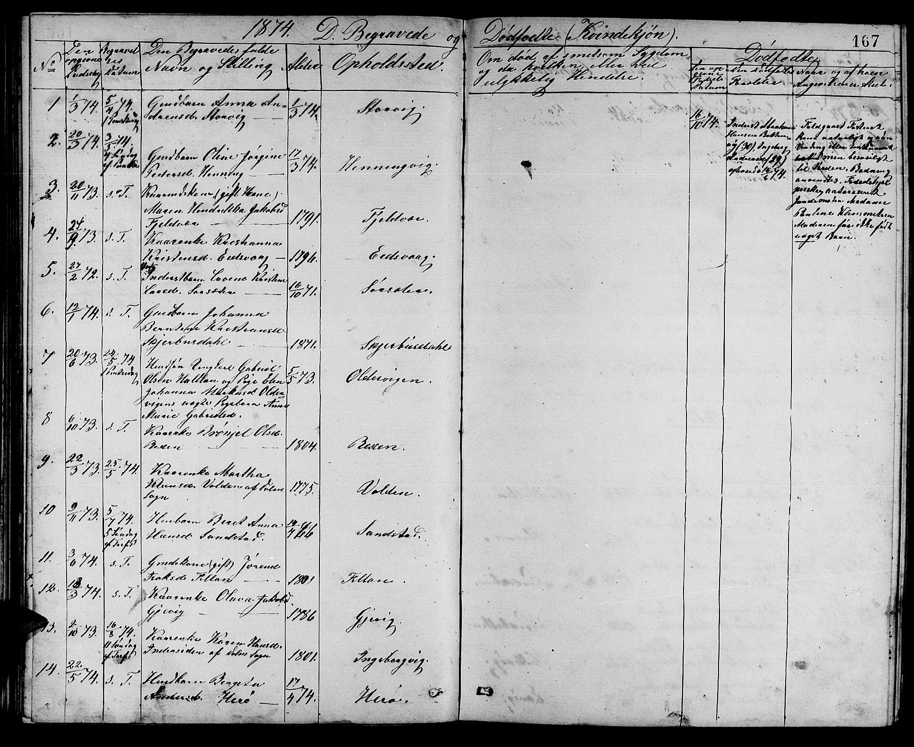 SAT, Ministerialprotokoller, klokkerbøker og fødselsregistre - Sør-Trøndelag, 637/L0561: Klokkerbok nr. 637C02, 1873-1882, s. 167