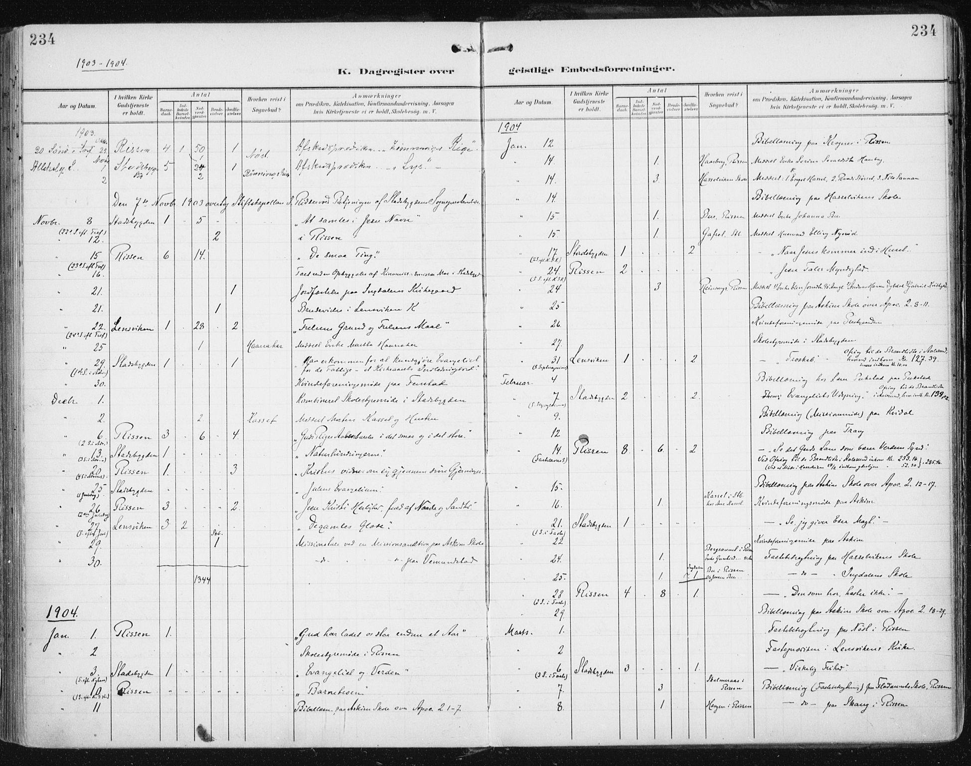 SAT, Ministerialprotokoller, klokkerbøker og fødselsregistre - Sør-Trøndelag, 646/L0616: Ministerialbok nr. 646A14, 1900-1918, s. 234