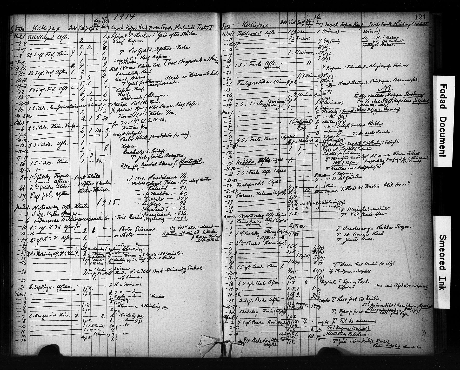 SAT, Ministerialprotokoller, klokkerbøker og fødselsregistre - Sør-Trøndelag, 601/L0071: Residerende kapellans bok nr. 601B04, 1882-1931, s. 121